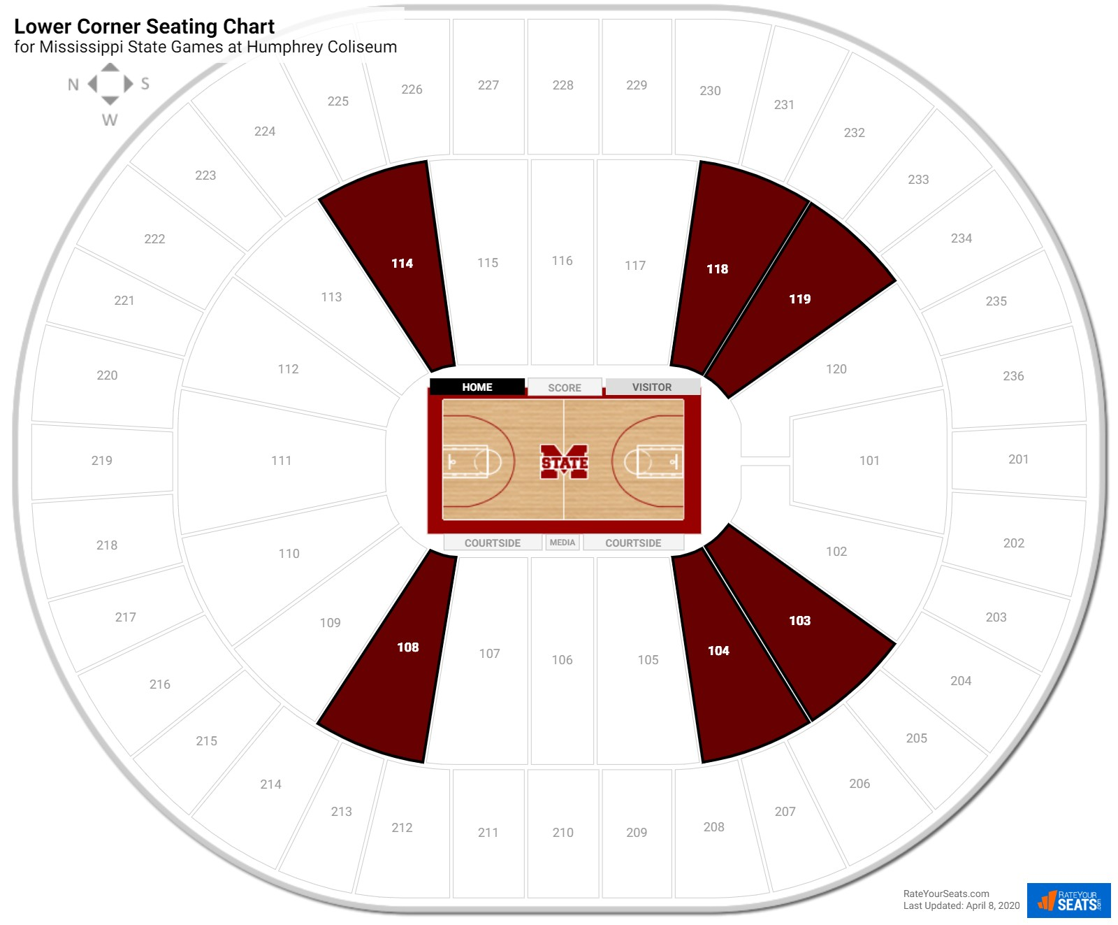 Humphrey Coliseum Lower Corner seating chart