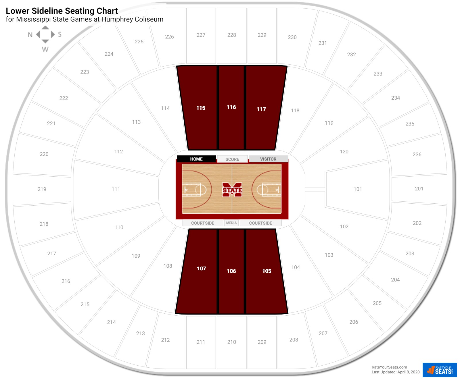 Humphrey Coliseum Lower Sideline seating chart