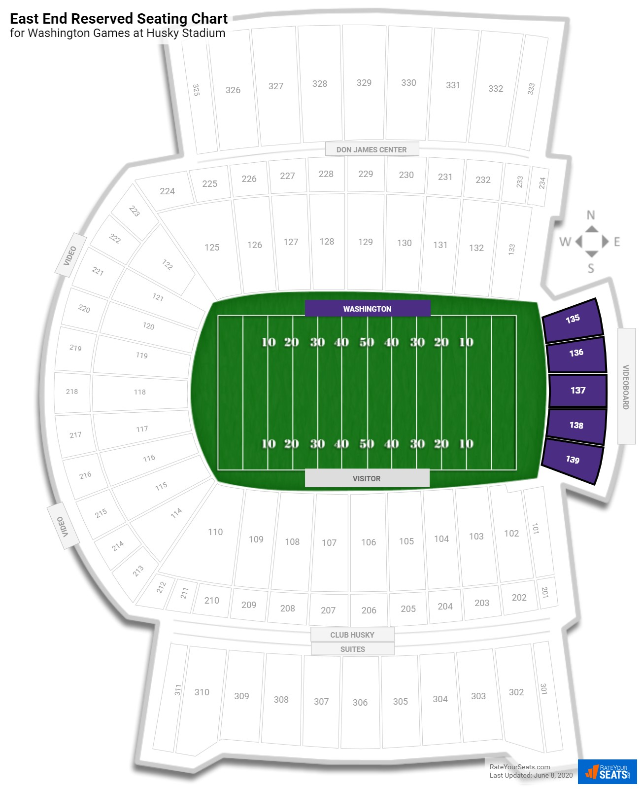 Husky Stadium East End Reserved seating chart