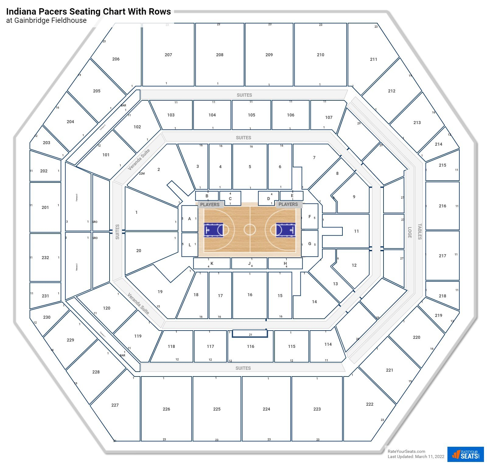 Bankers Life Fieldhouse seating chart with rows basketball