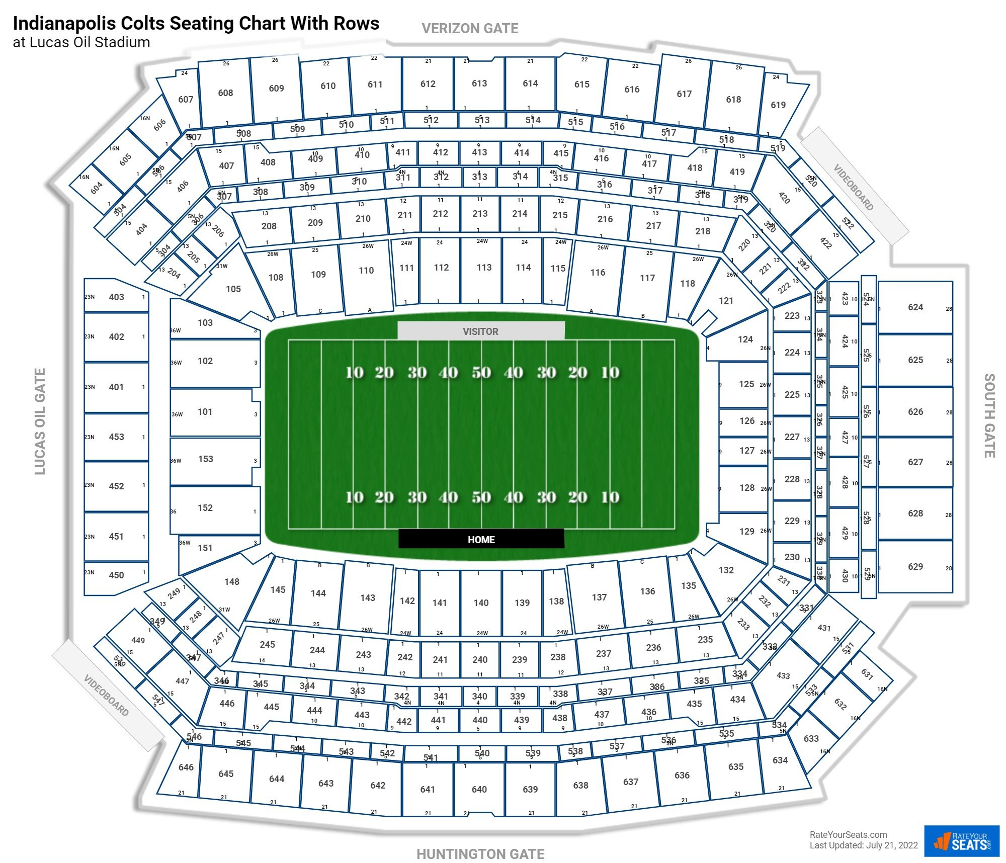 Lucas Oil Stadium seating chart with rows football