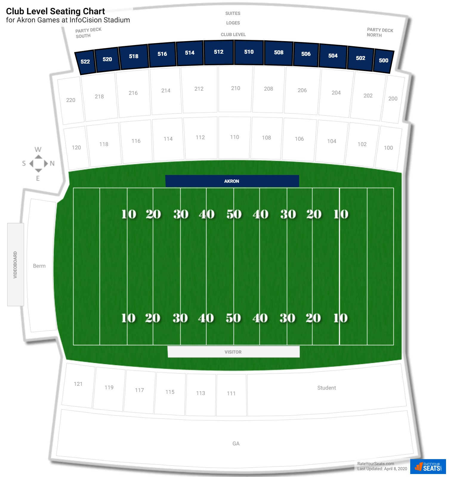 InfoCision Stadium Club Level seating chart