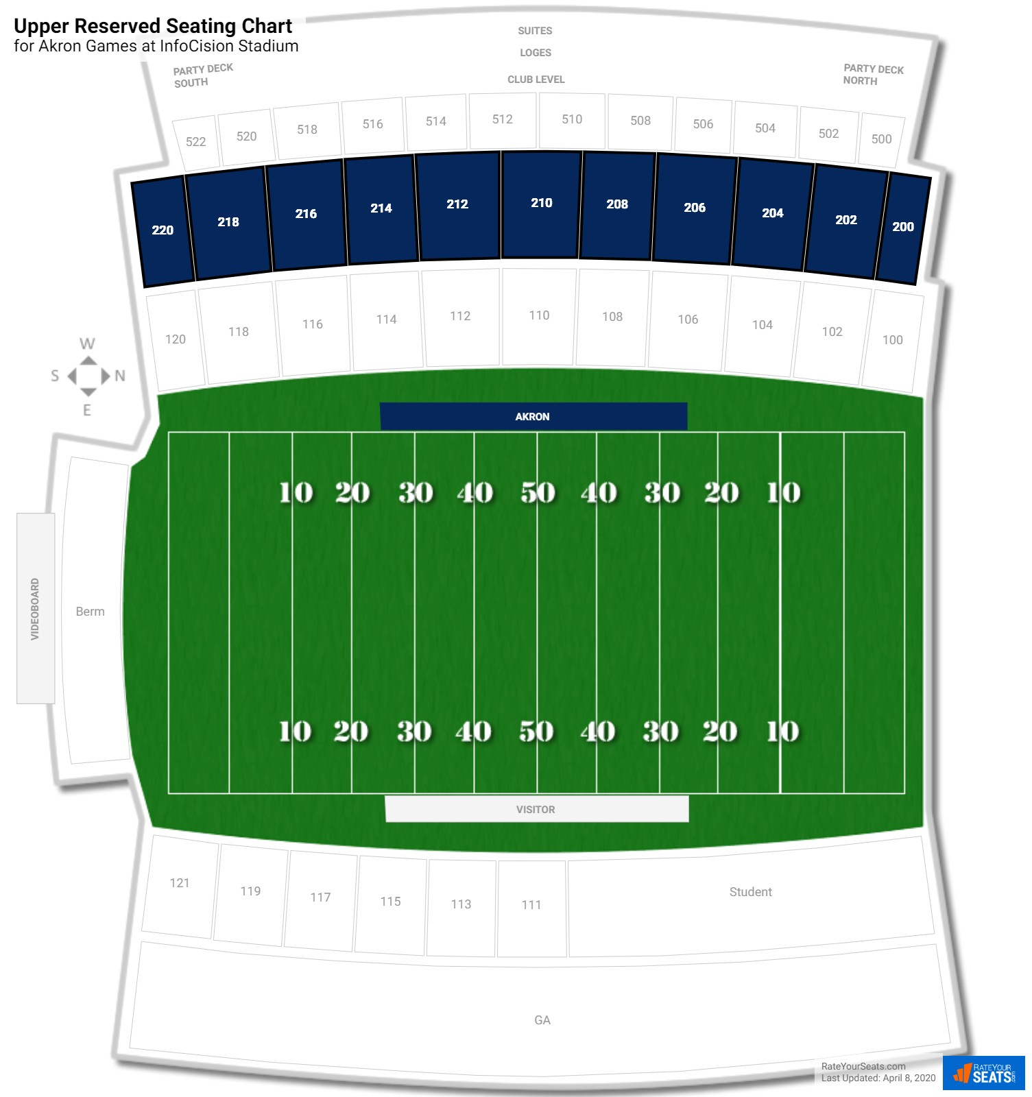 InfoCision Stadium Upper Reserved seating chart