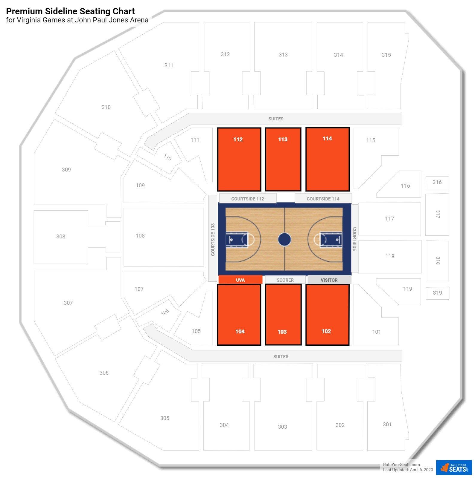 John Paul Jones Arena Premium Sideline Seating Chart