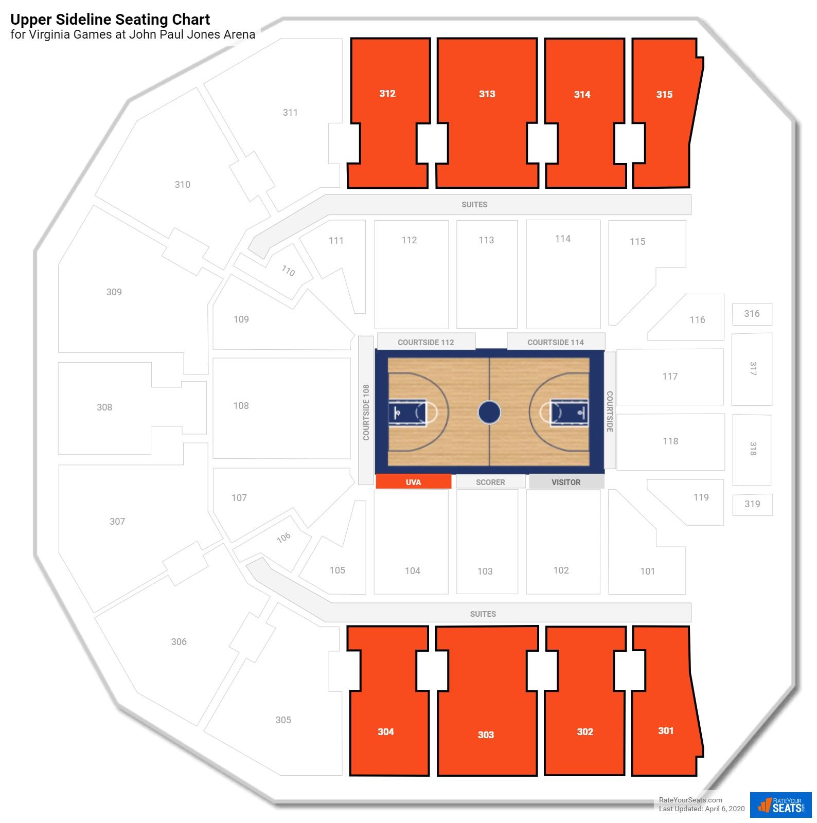 John Paul Jones Arena Upper Sideline Seating Chart