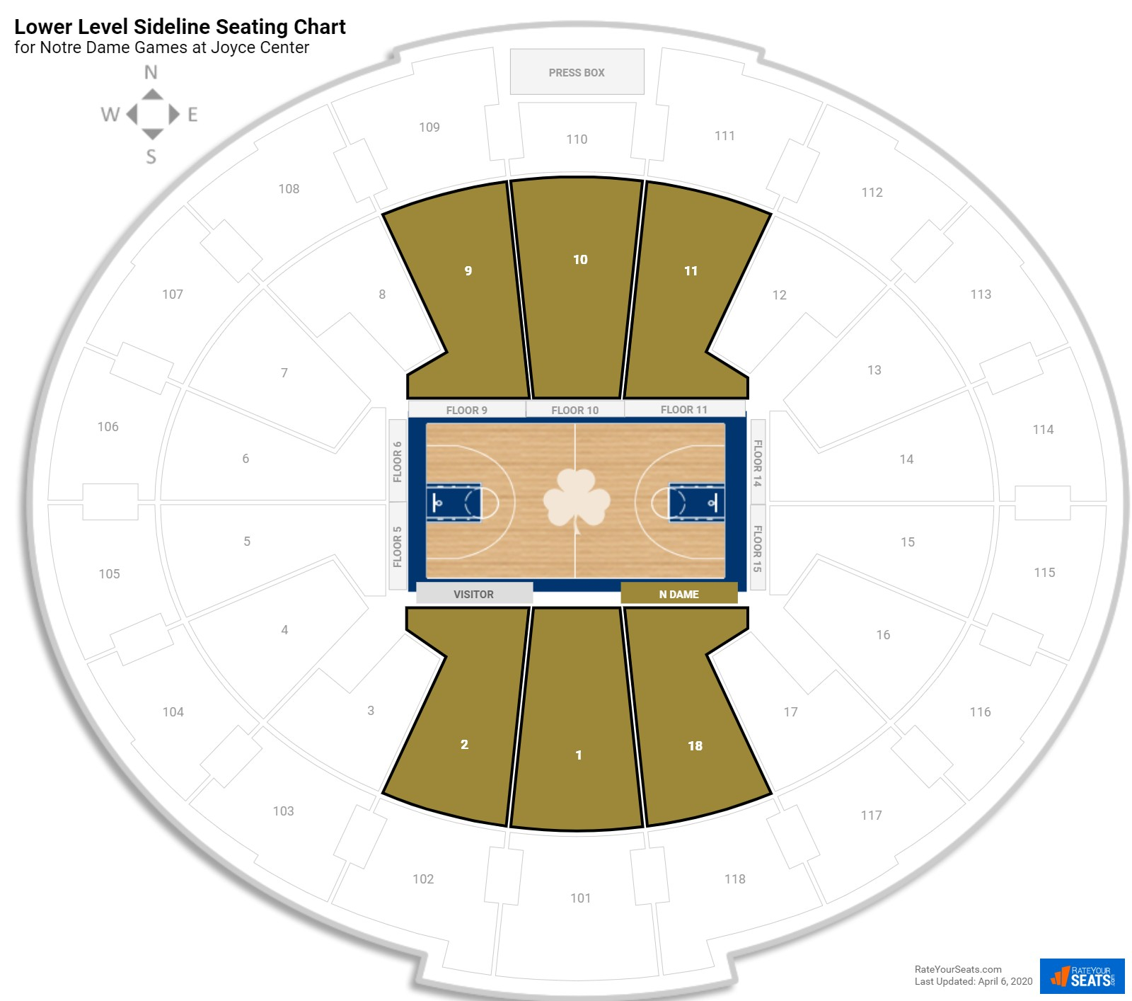 Joyce Center (Notre Dame) Seating Guide