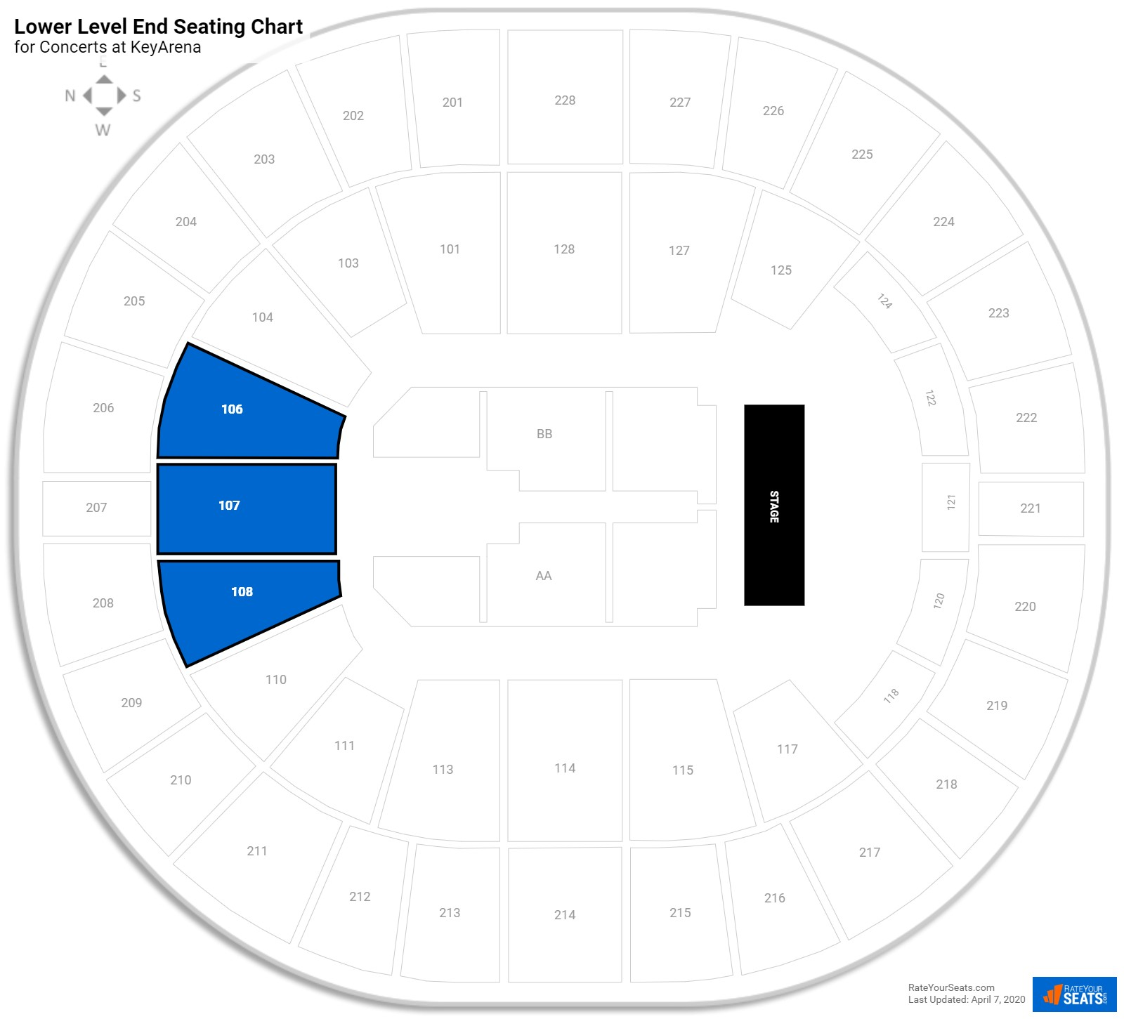KeyArena Lower Level End seating chart