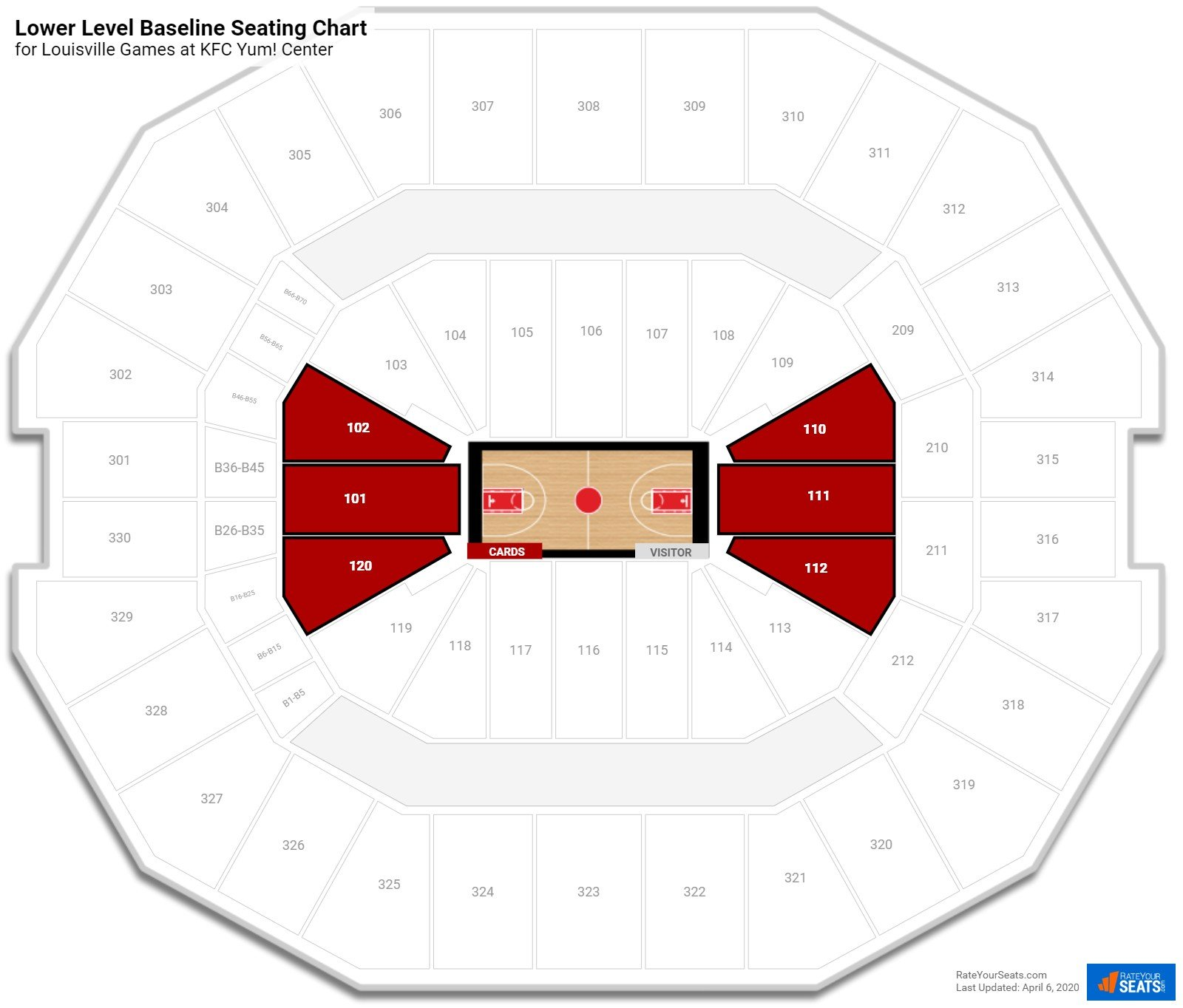 KFC Yum! Center Lower Level Baseline seating chart