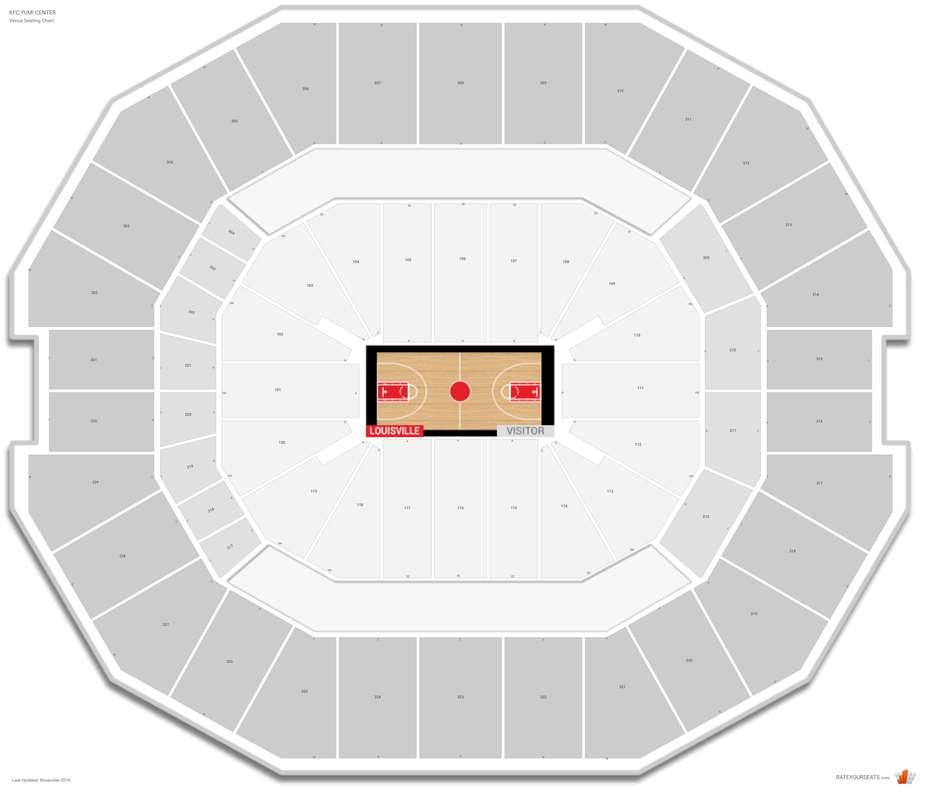 Kfc yum center louisville seating guide rateyourseats com