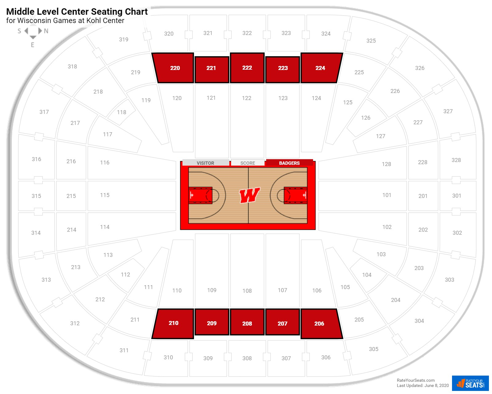 Kohl Center Middle Level Seating Chart