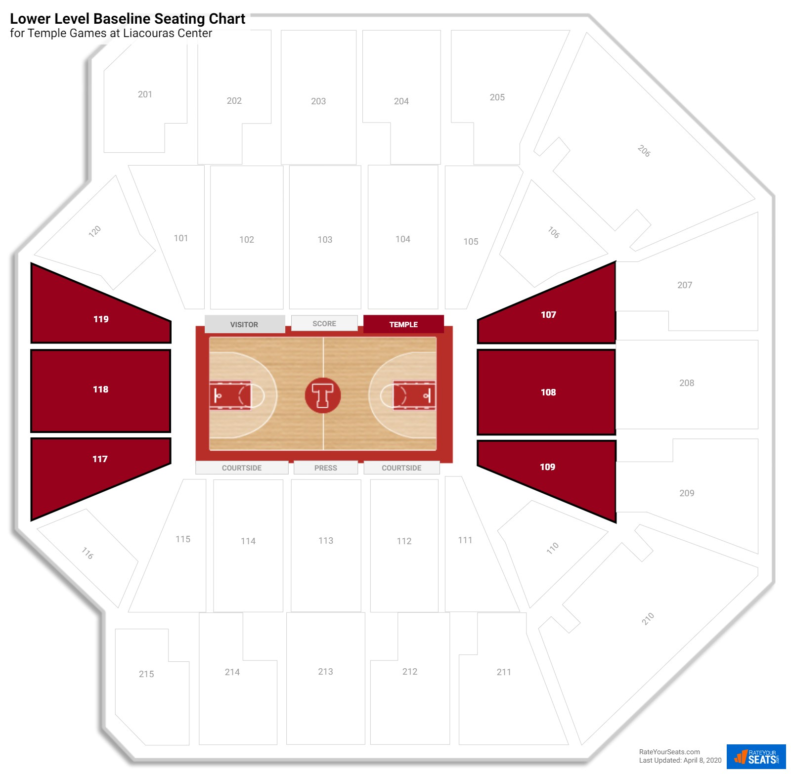 Liacouras Center Lower Level Baseline seating chart