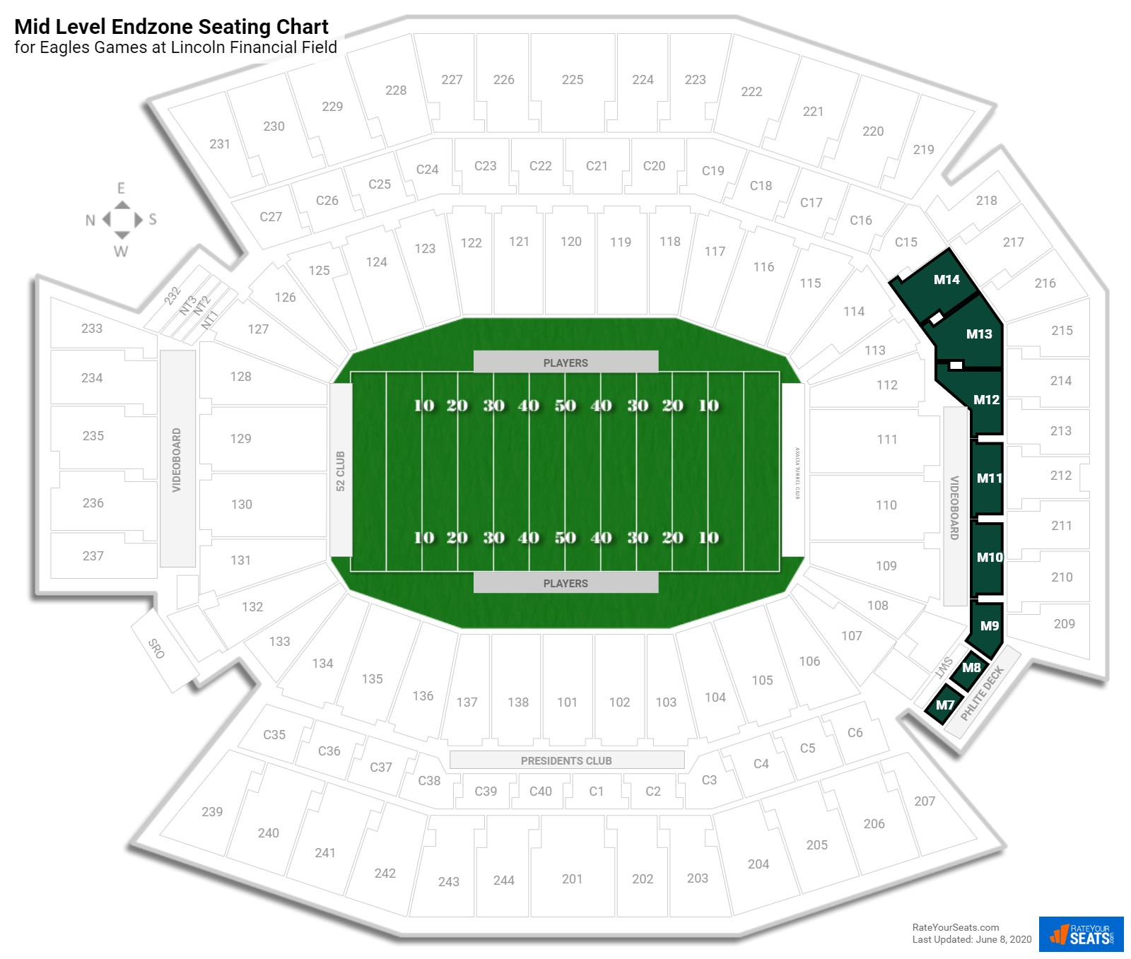Lincoln Financial Field Mid Level Endzone seating chart