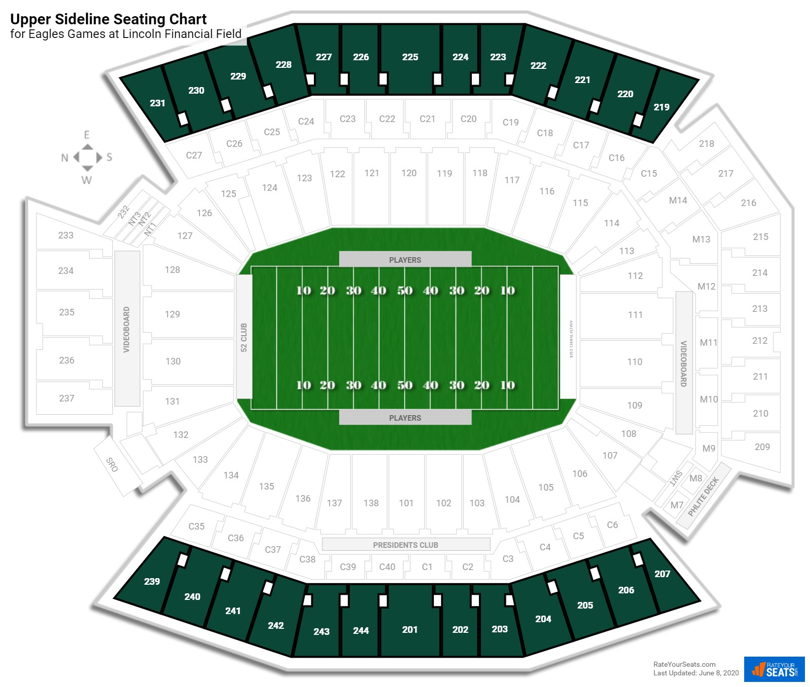 Upper Sideline Lincoln Financial Field Football Seating