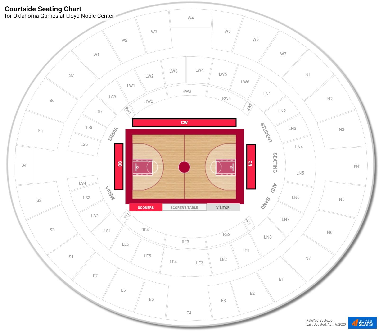 Lloyd Noble Center Courtside seating chart