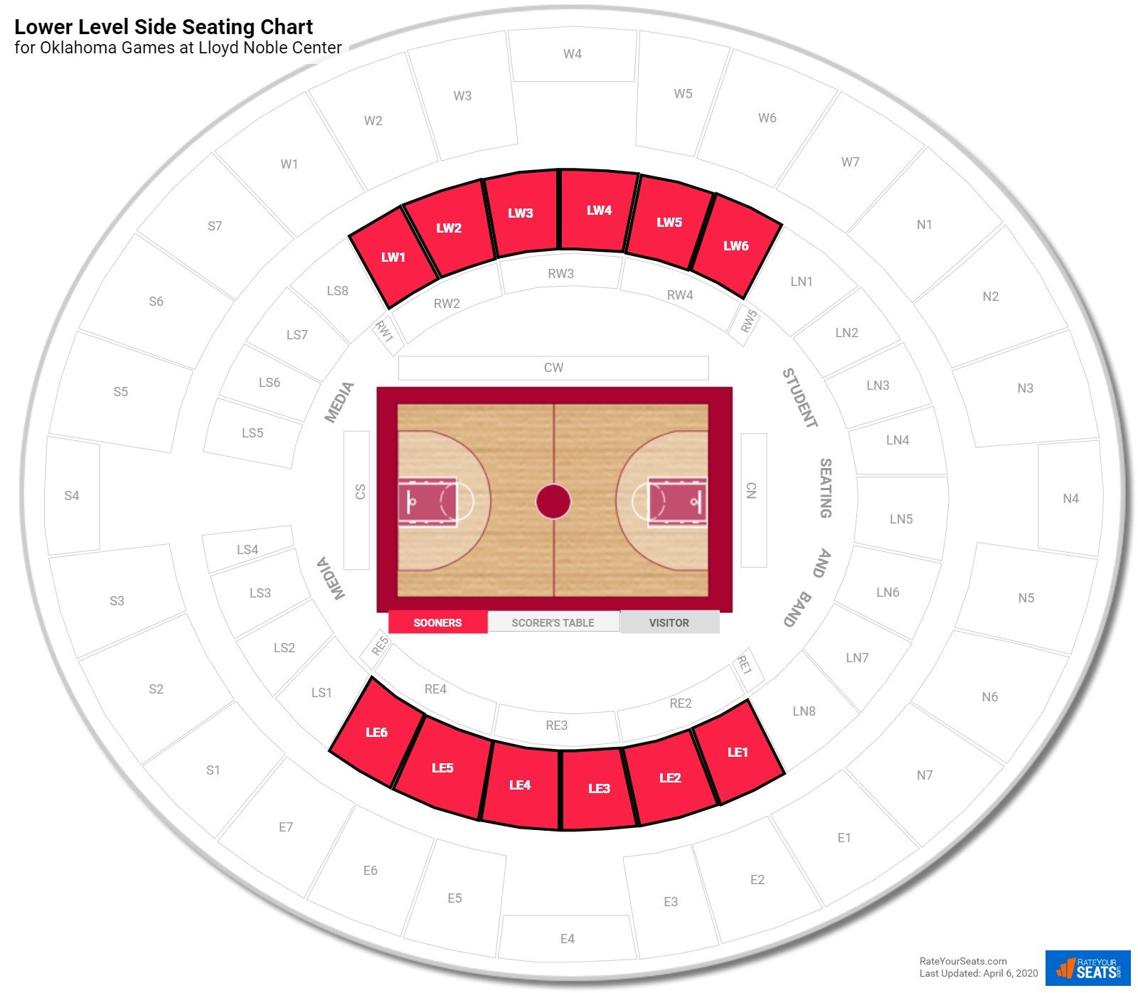 Lloyd Noble Center Lower Level Side seating chart