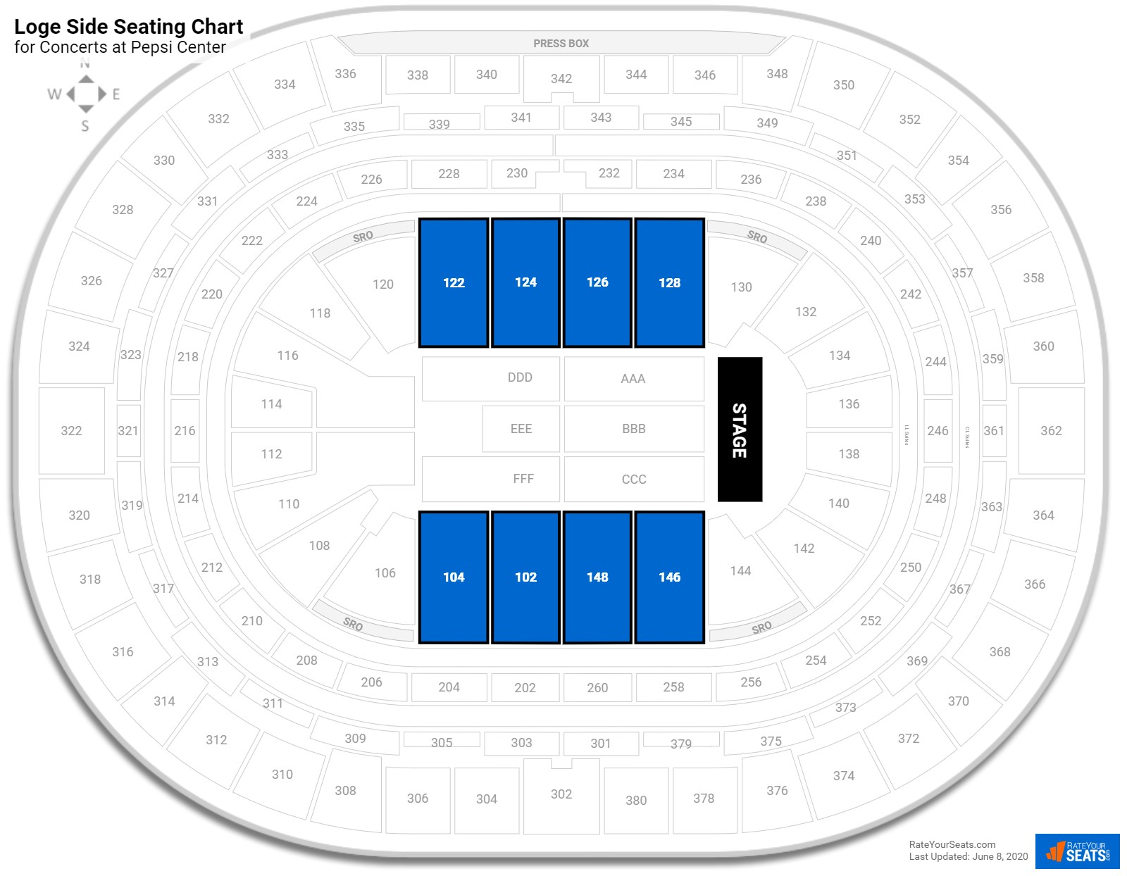 Pepsi Center Behind The Stage Concert Seating Rateyourseats Com