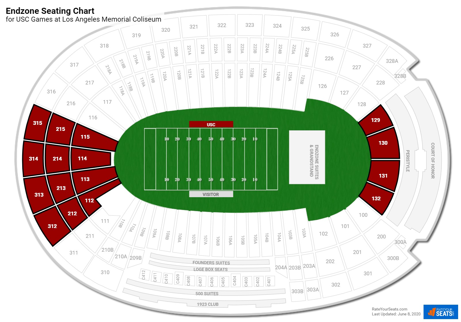 Los Angeles Memorial Coliseum Endzone seating chart
