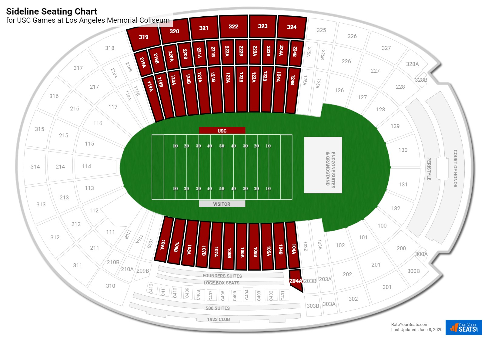 Los Angeles Memorial Coliseum Sideline seating chart