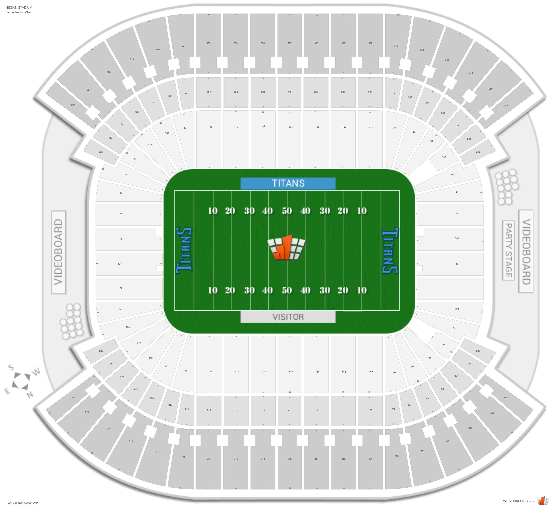 Tennessee Titans Seating Guide Nissan Stadium Rateyourseatscom
