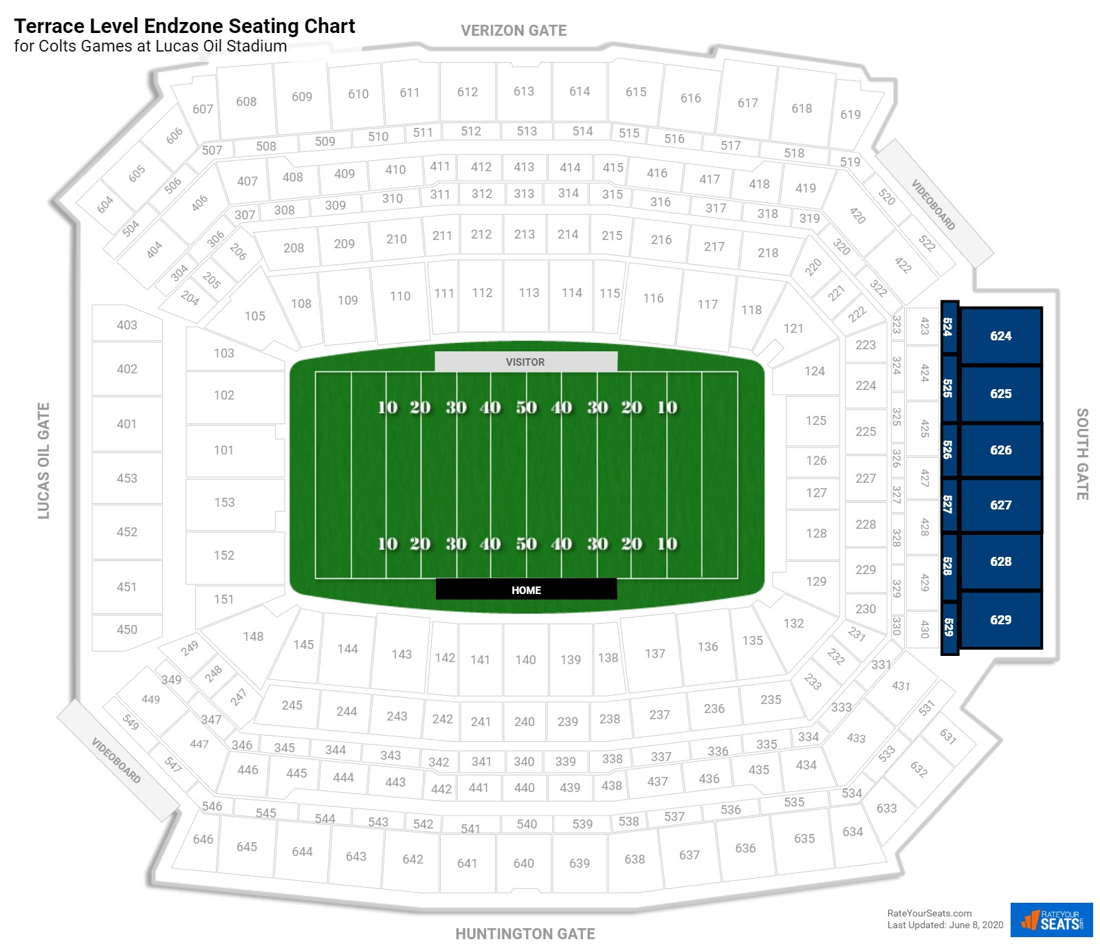 Lucas Oil Stadium Terrace Level Endzone seating chart