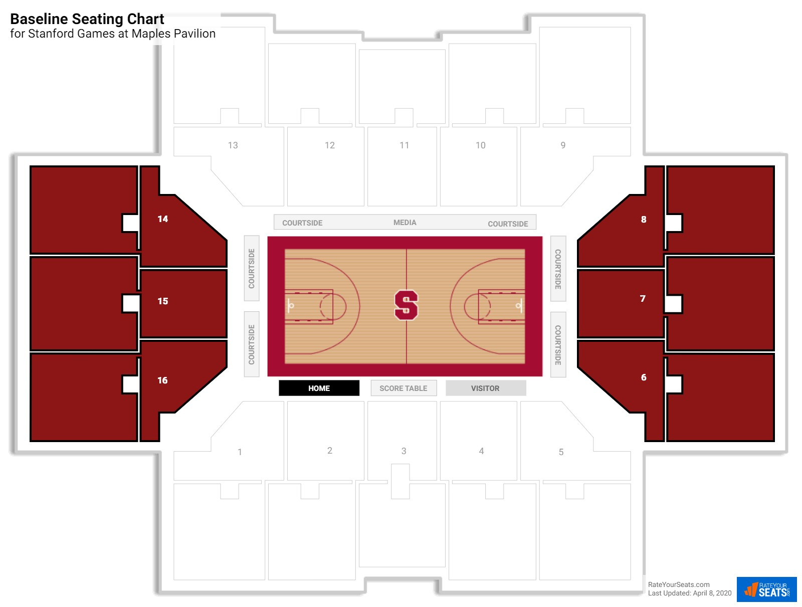 Maples Pavilion (Stanford) Seating Guide - RateYourSeats.com