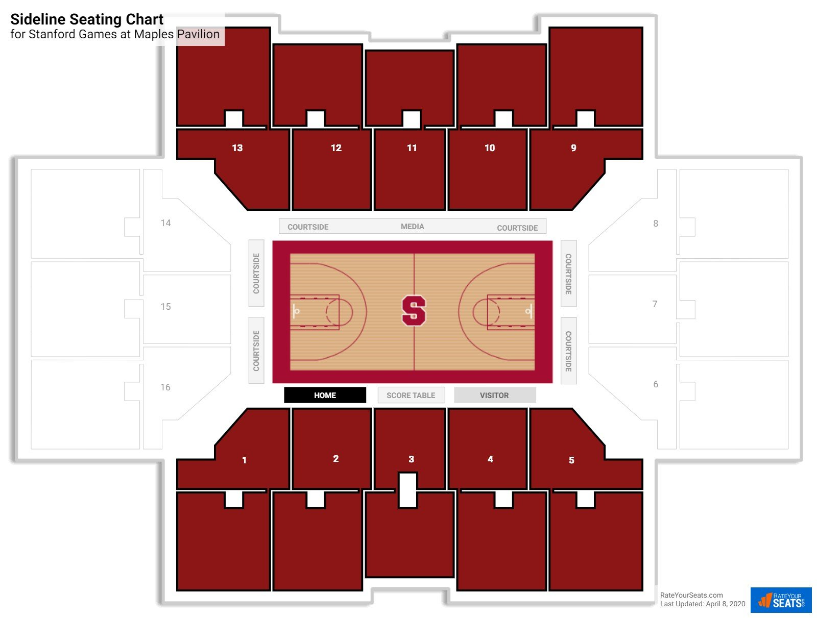 Maples pavilion stanford seating guide rateyourseats com