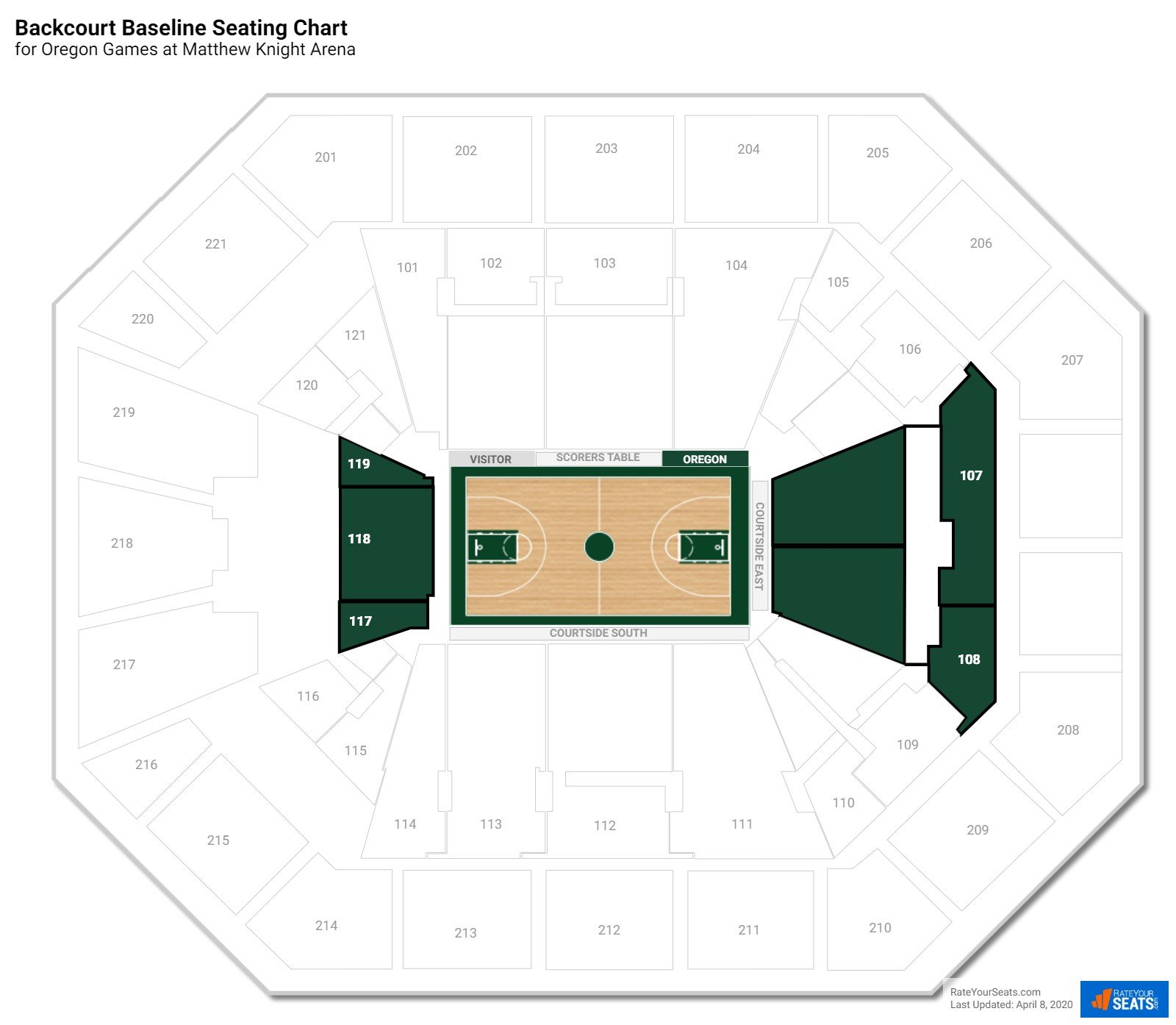 Matthew Knight Arena Seating Chart With Rows