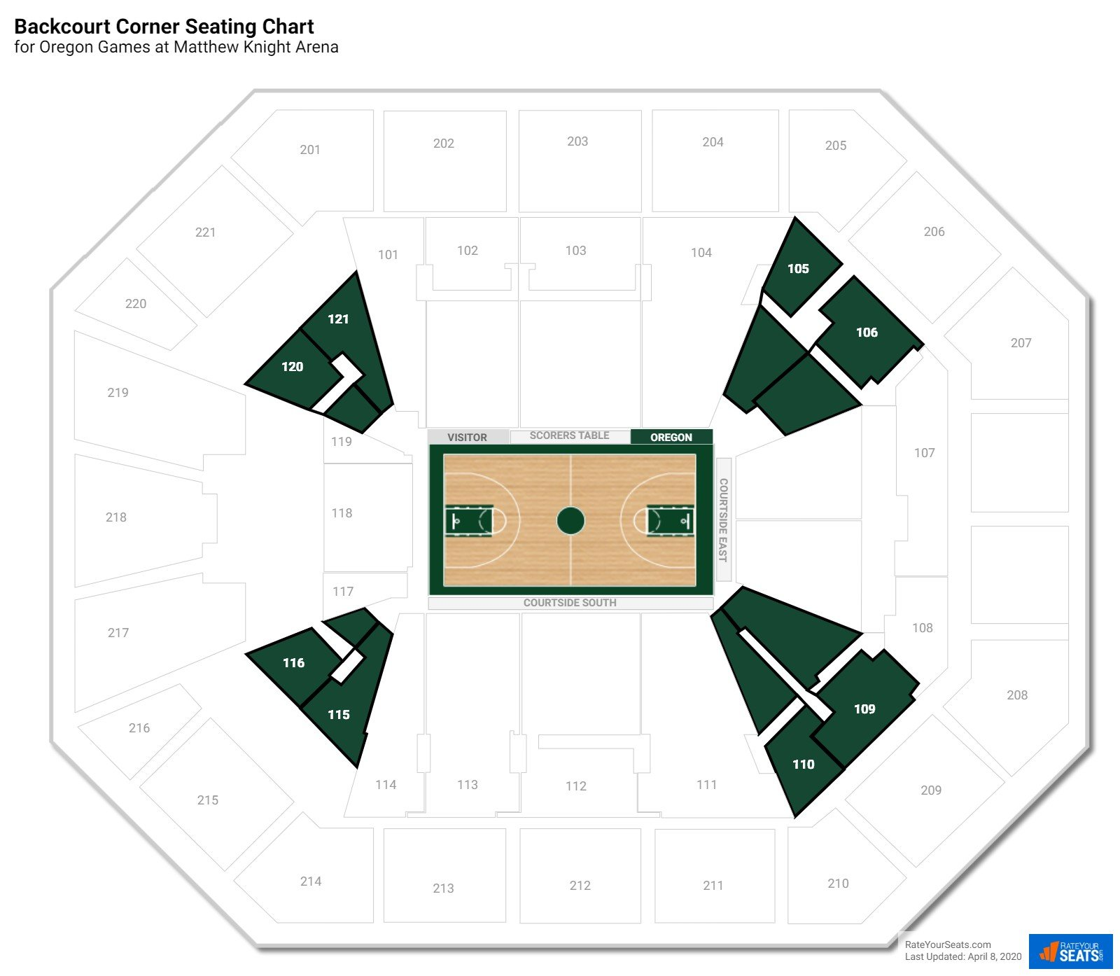 Matthew Knight Arena Oregon Seating Guide