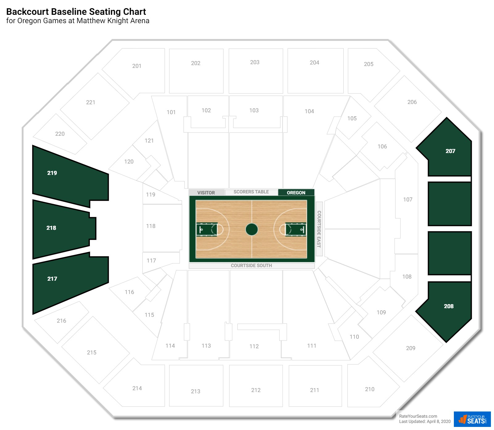 Matthew Knight Arena Upper Baseline seating chart