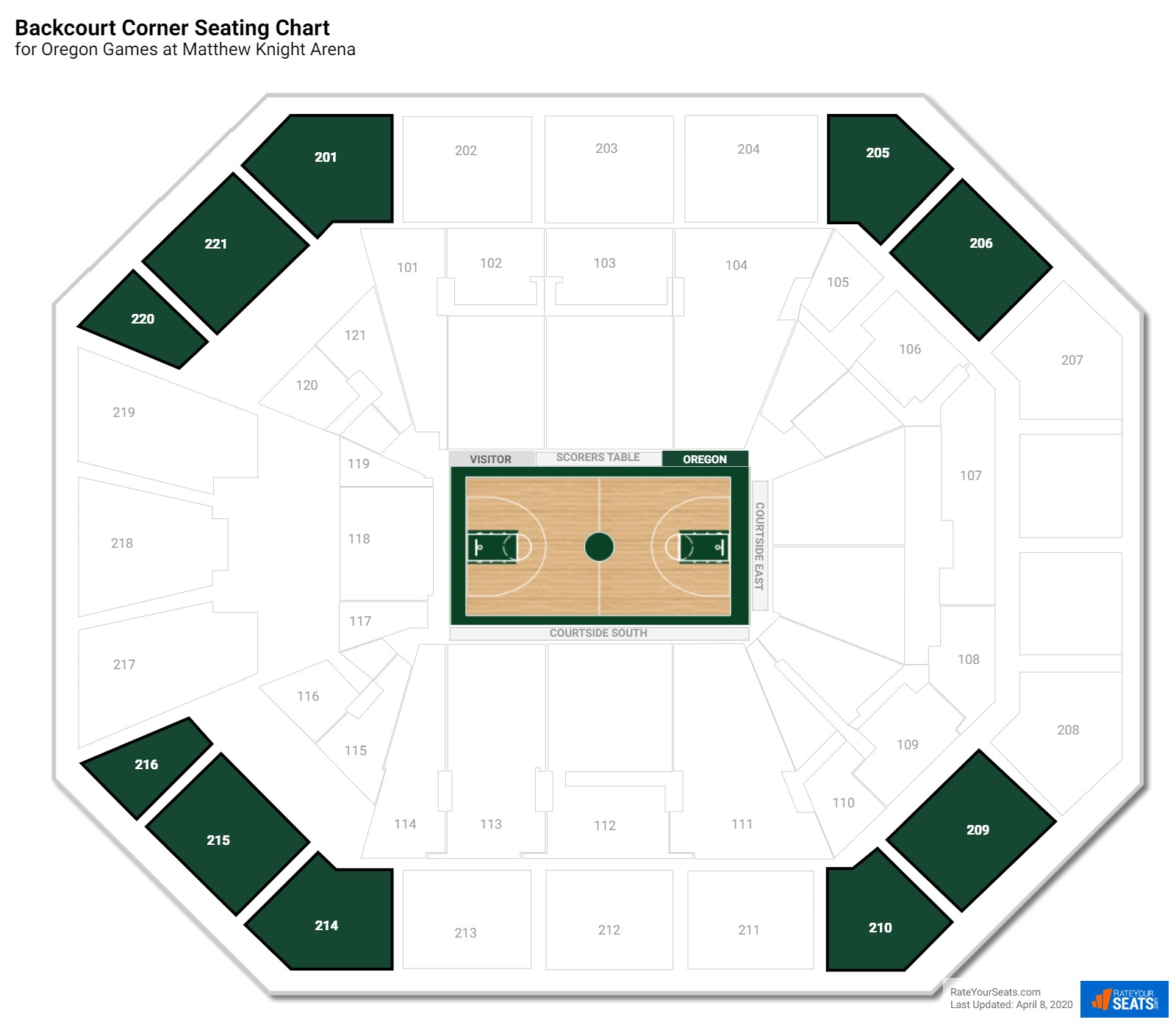 Matthew Knight Arena Backcourt Corner Seating Chart
