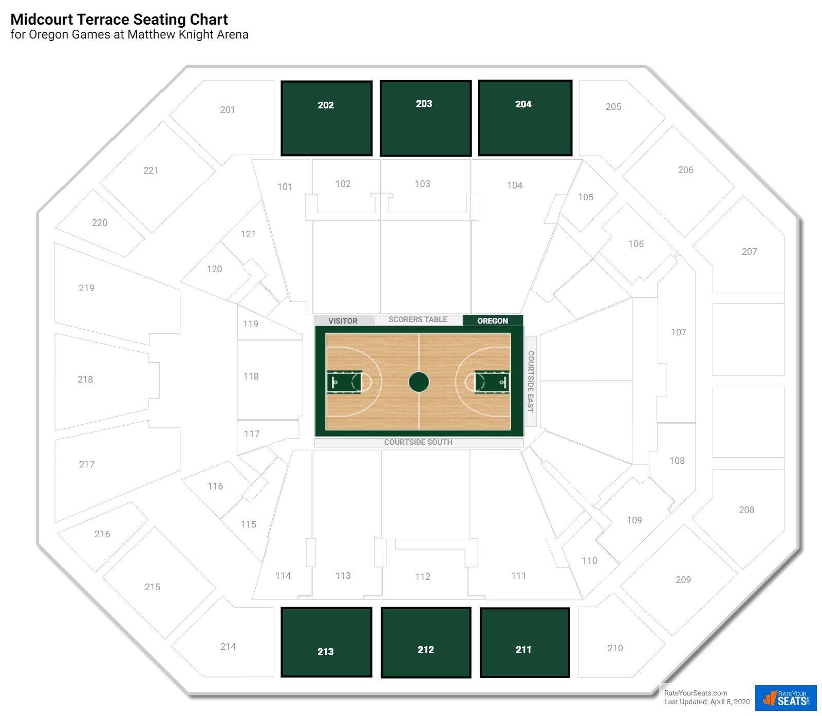 Matthew Knight Arena Midcourt Terrace Seating Chart