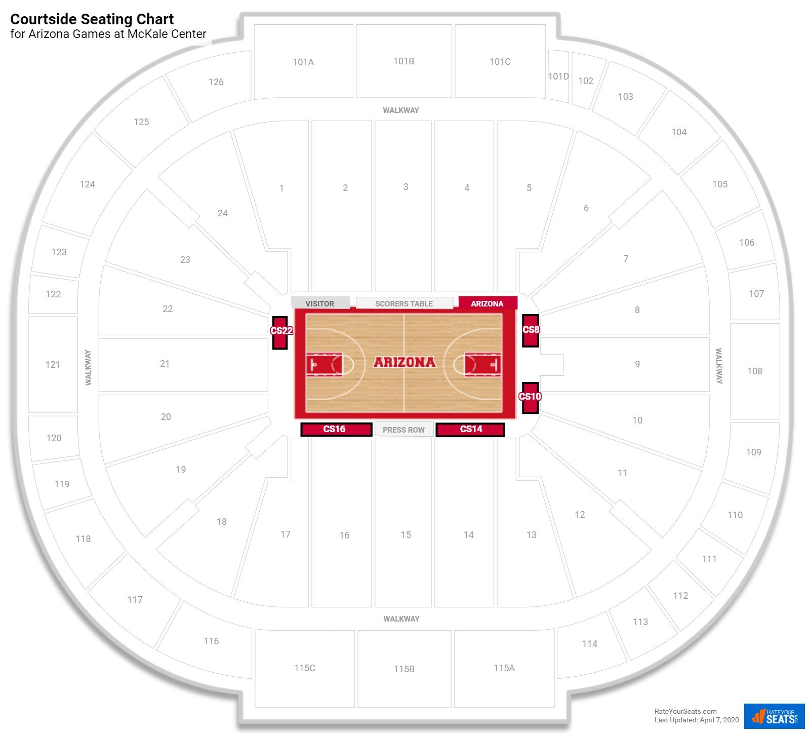 mckale center  arizona  seating guide