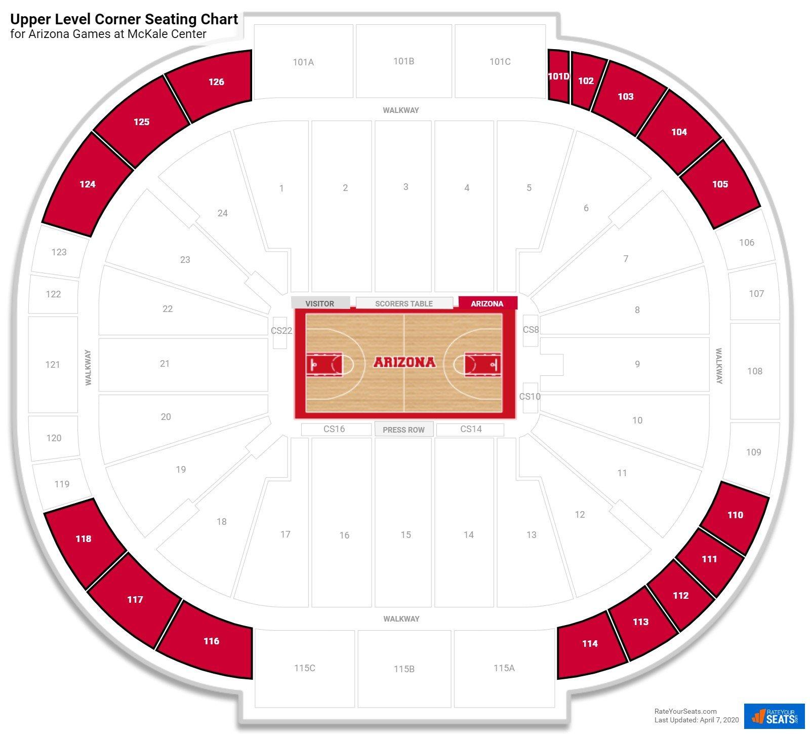 Mckale Center Seating For Arizona