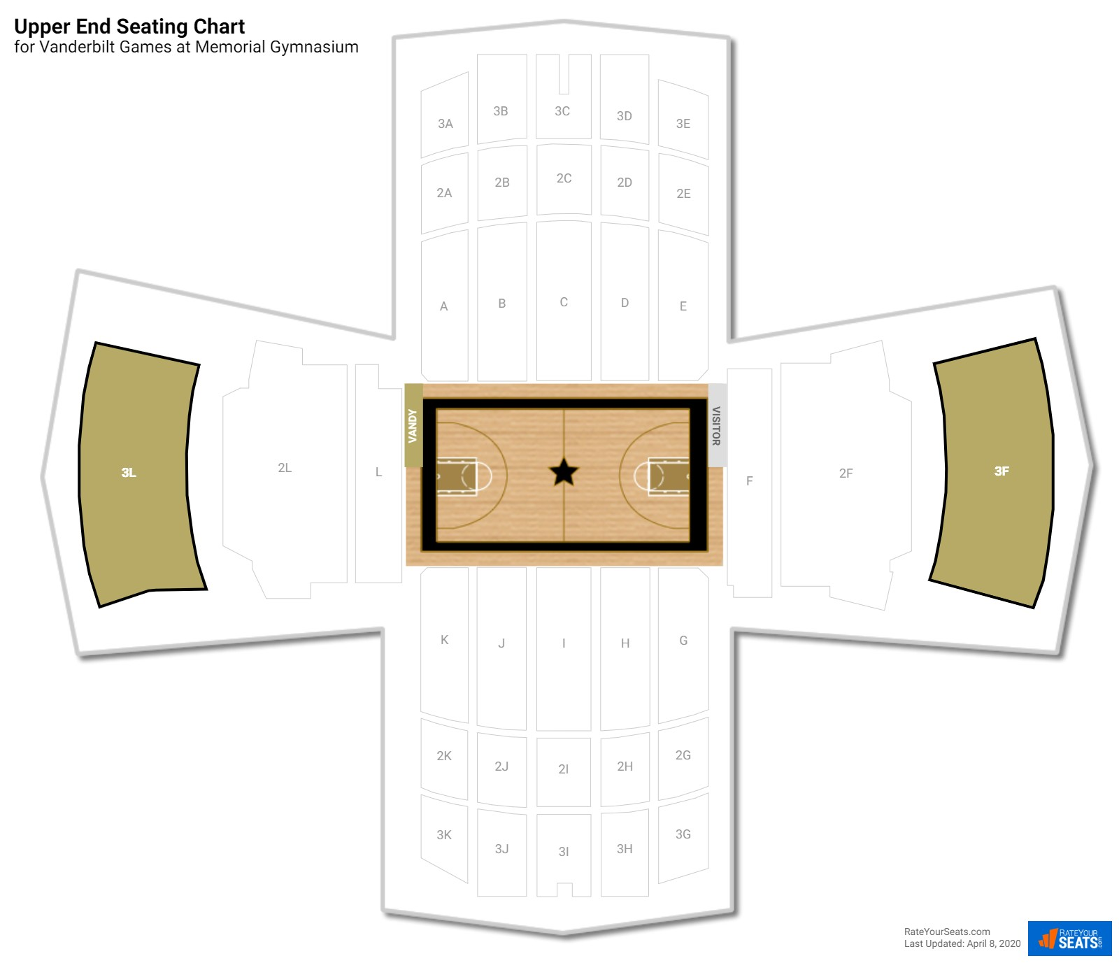 Memorial Gymnasium Upper End seating chart