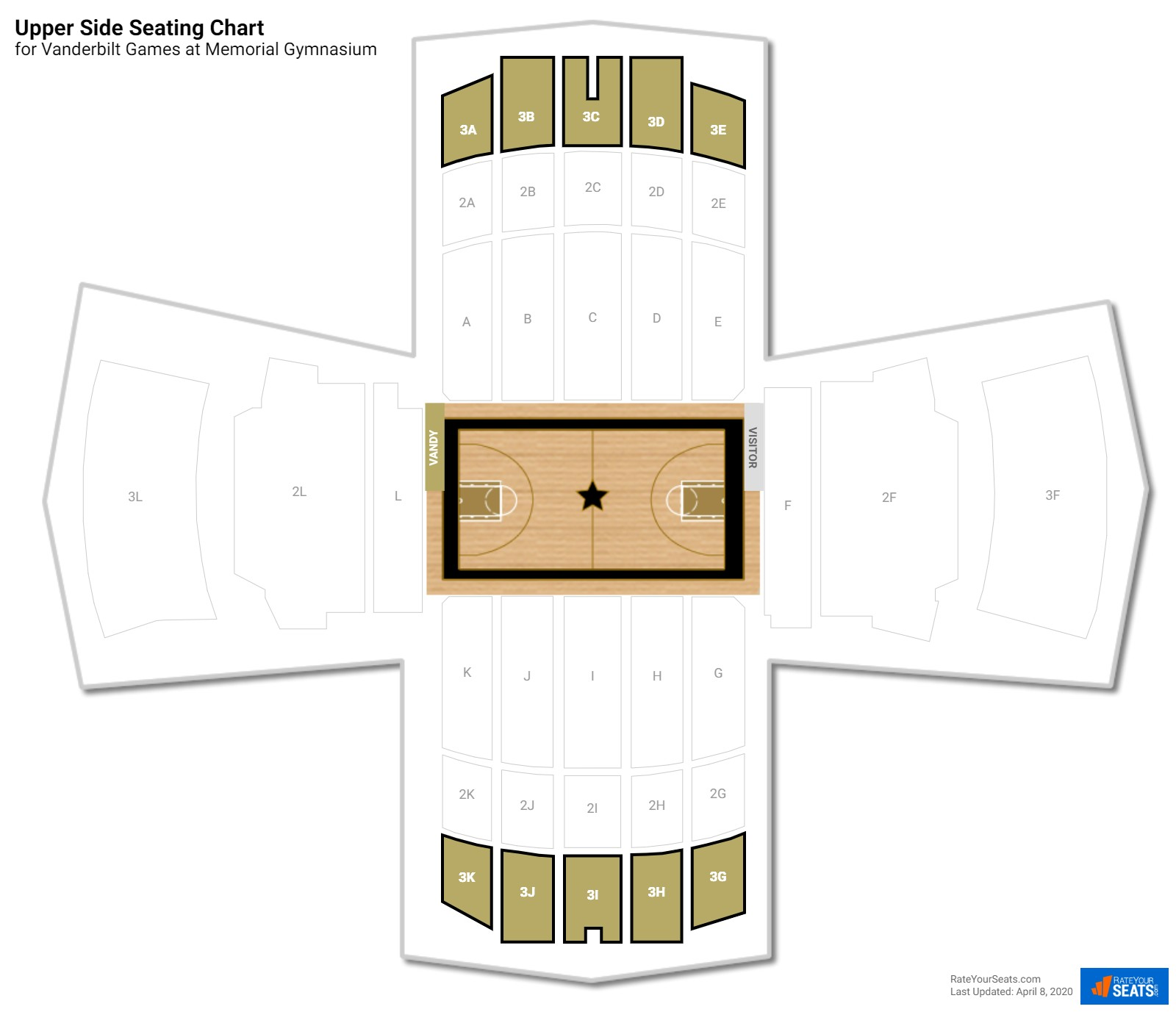 Memorial Gymnasium Upper Side seating chart