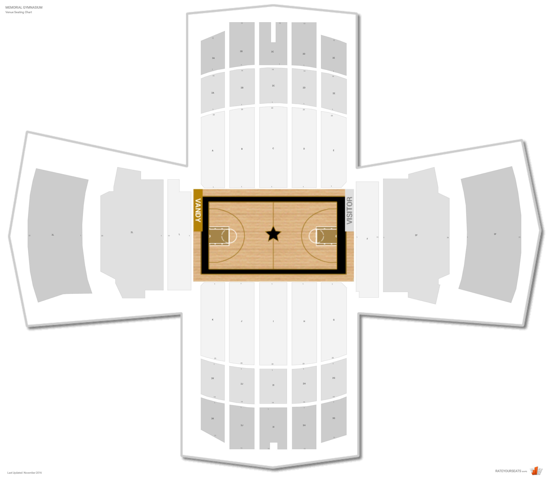 Memorial Gymnasium Vanderbilt Seating Guide Rateyourseatscom