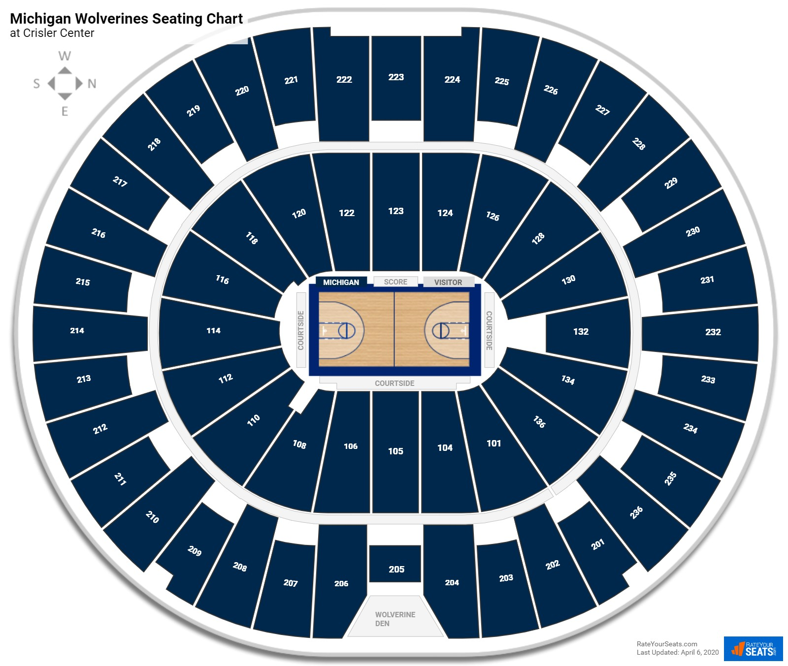 Michigan Basketball Seating Chart