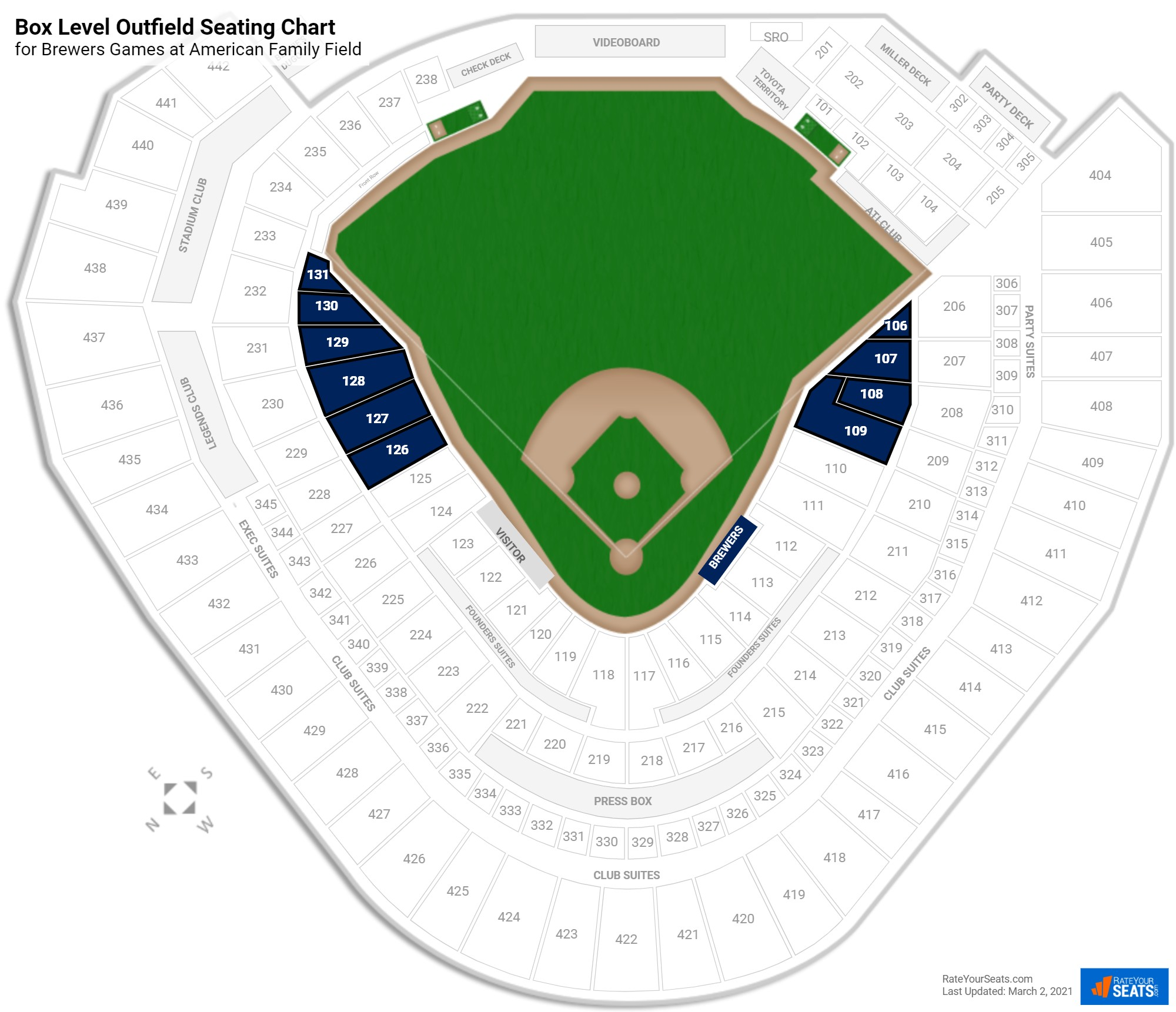 Miller Park Box Level Outfield seating chart