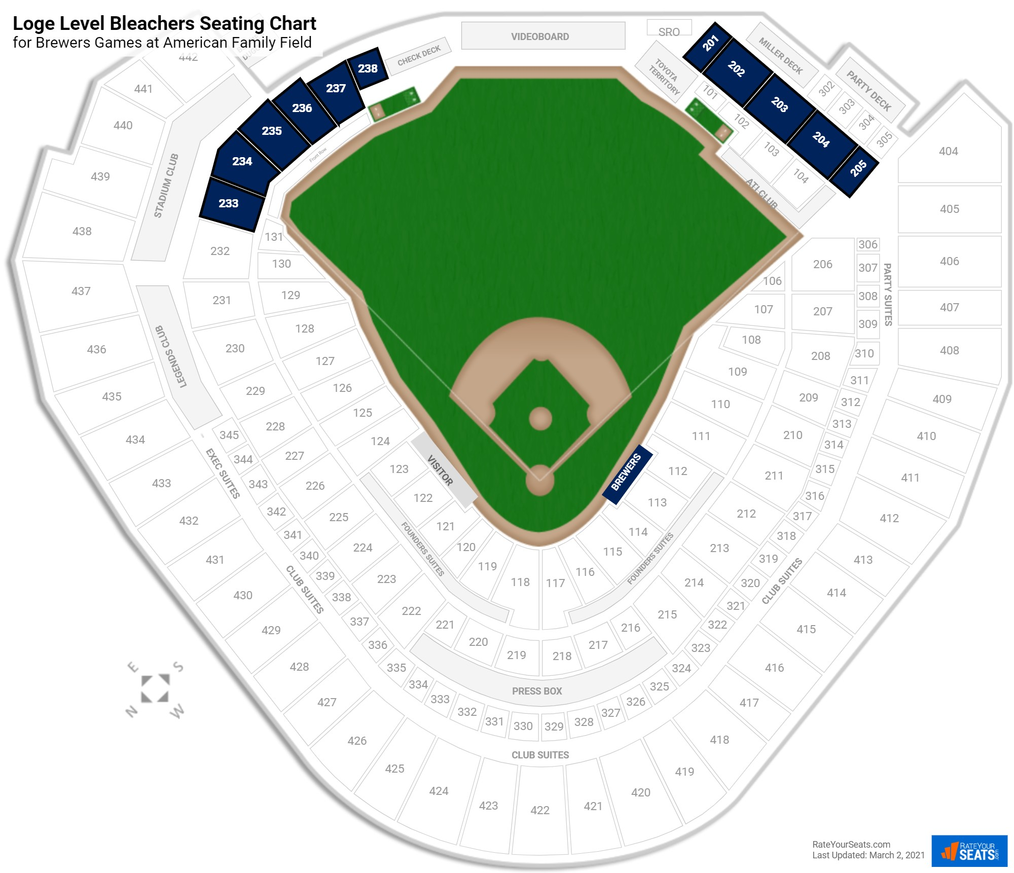 Miller Park Loge Level Bleachers seating chart