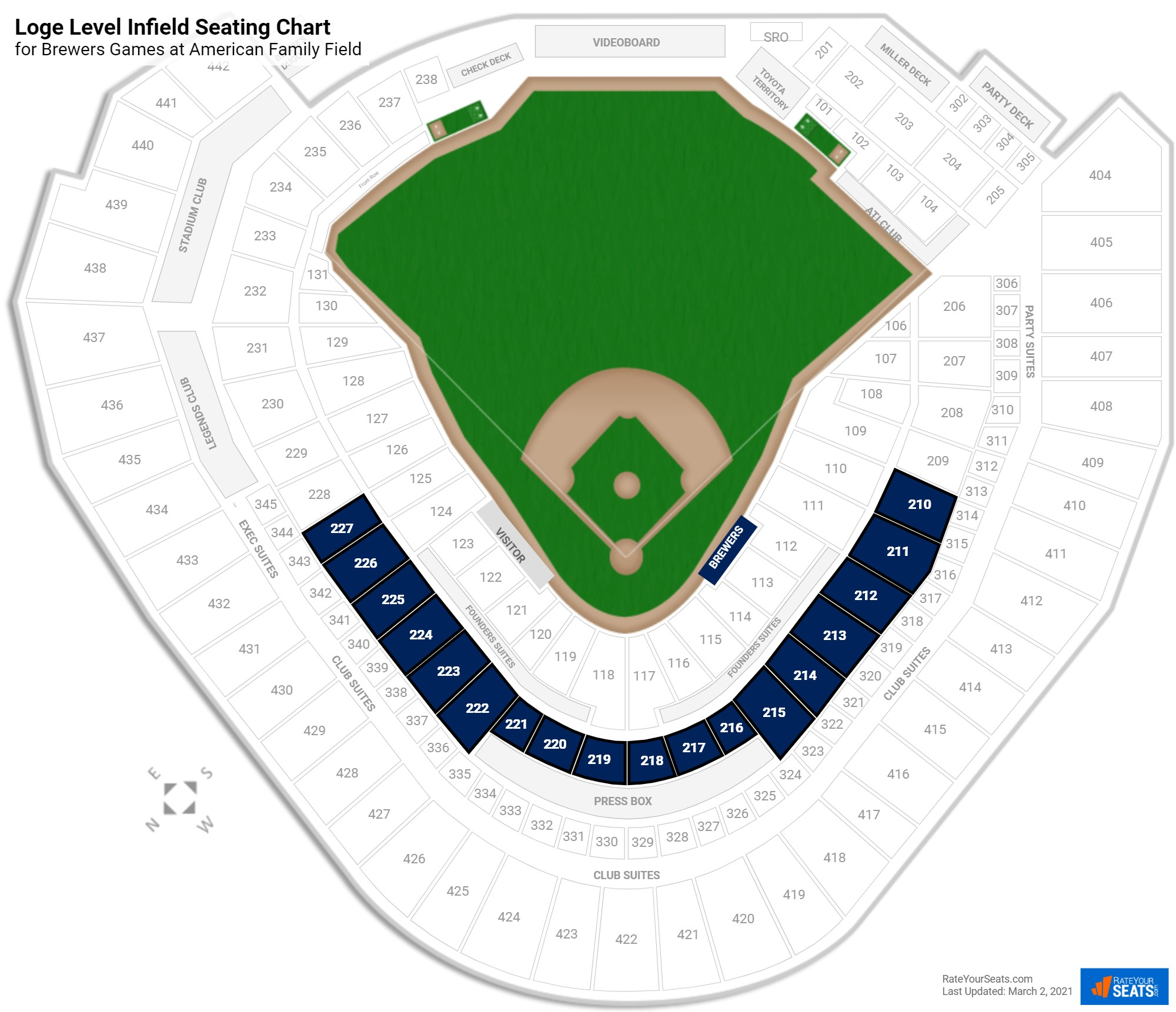 Miller Park Loge Level Infield seating chart