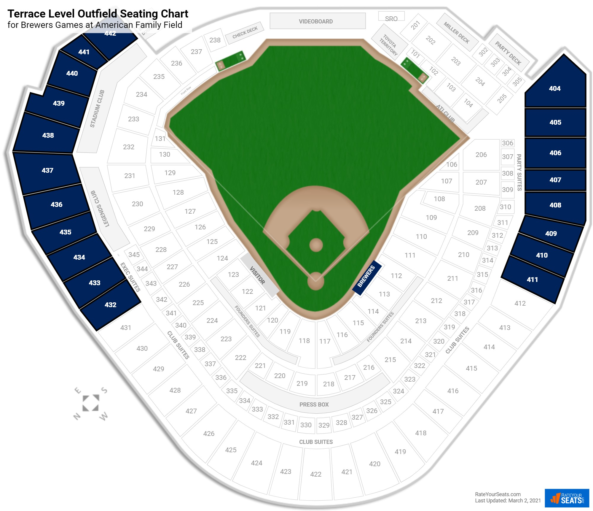 Miller Park Terrace Level Outfield seating chart