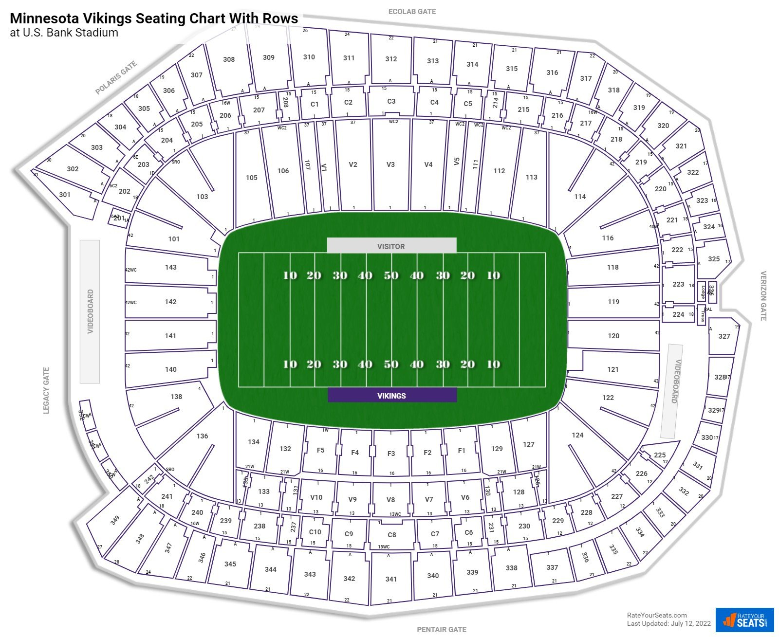 U.S. Bank Stadium seating chart with rows football