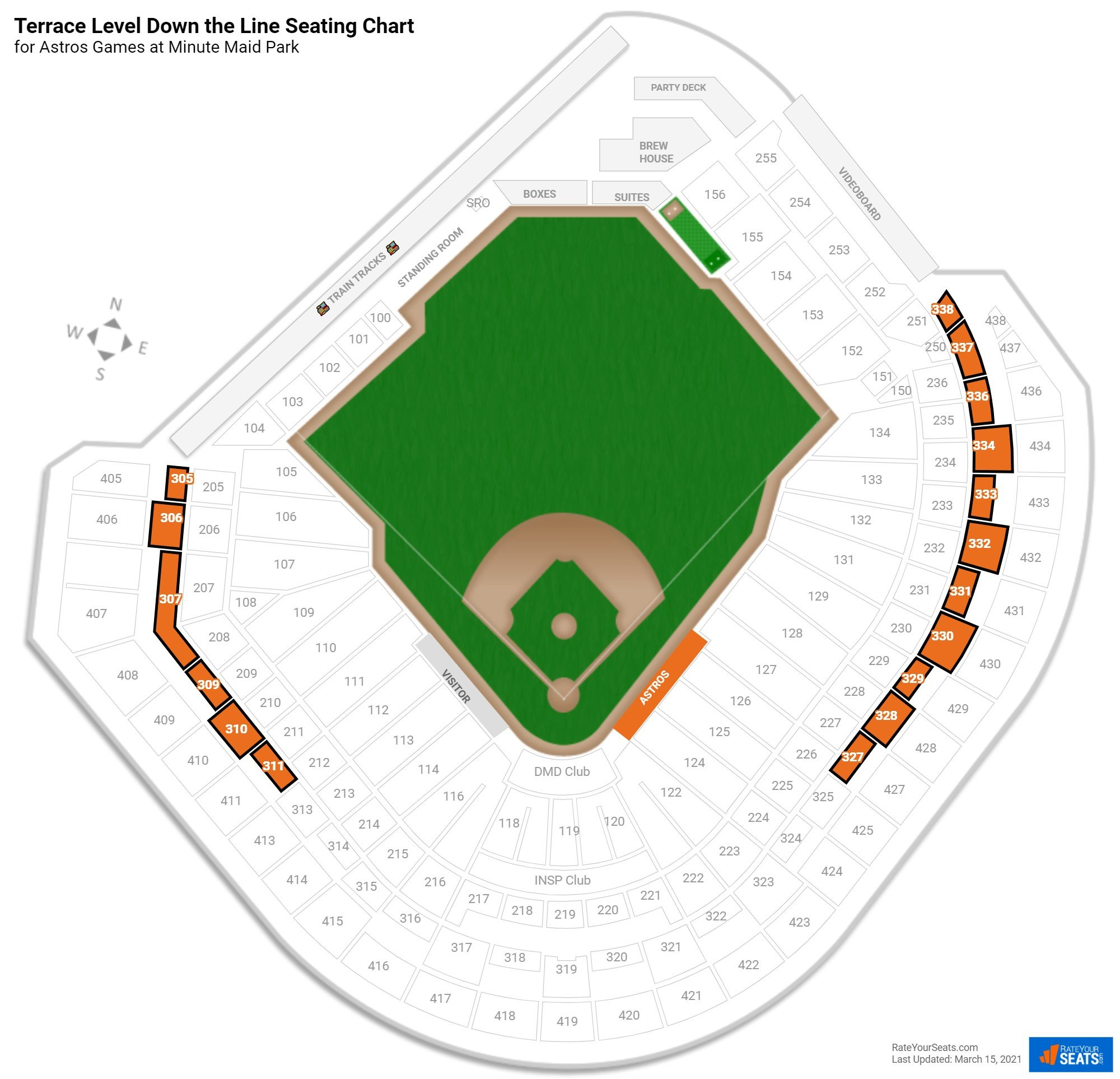 Minute Maid Park Terrace Level Down the Line seating chart
