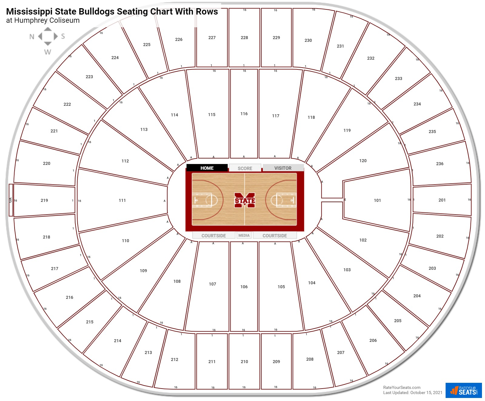 Humphrey Coliseum seating chart with rows
