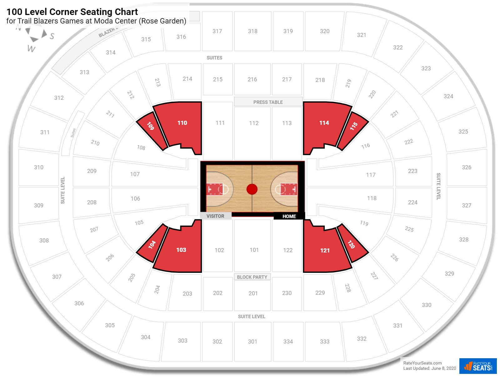 Moda Center (Rose Garden) 100 Level Corner seating chart