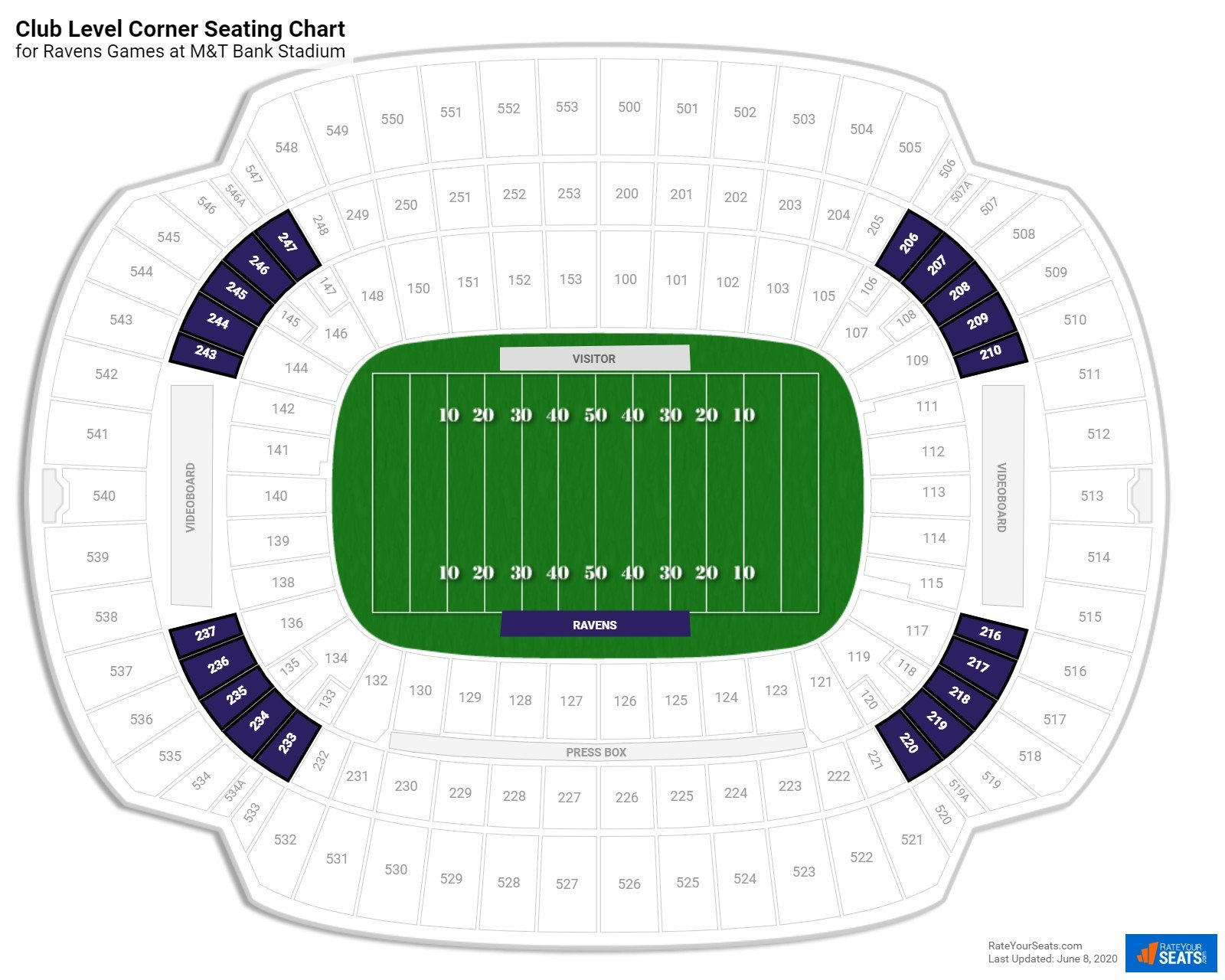 M&T Bank Stadium Club Level Corner seating chart