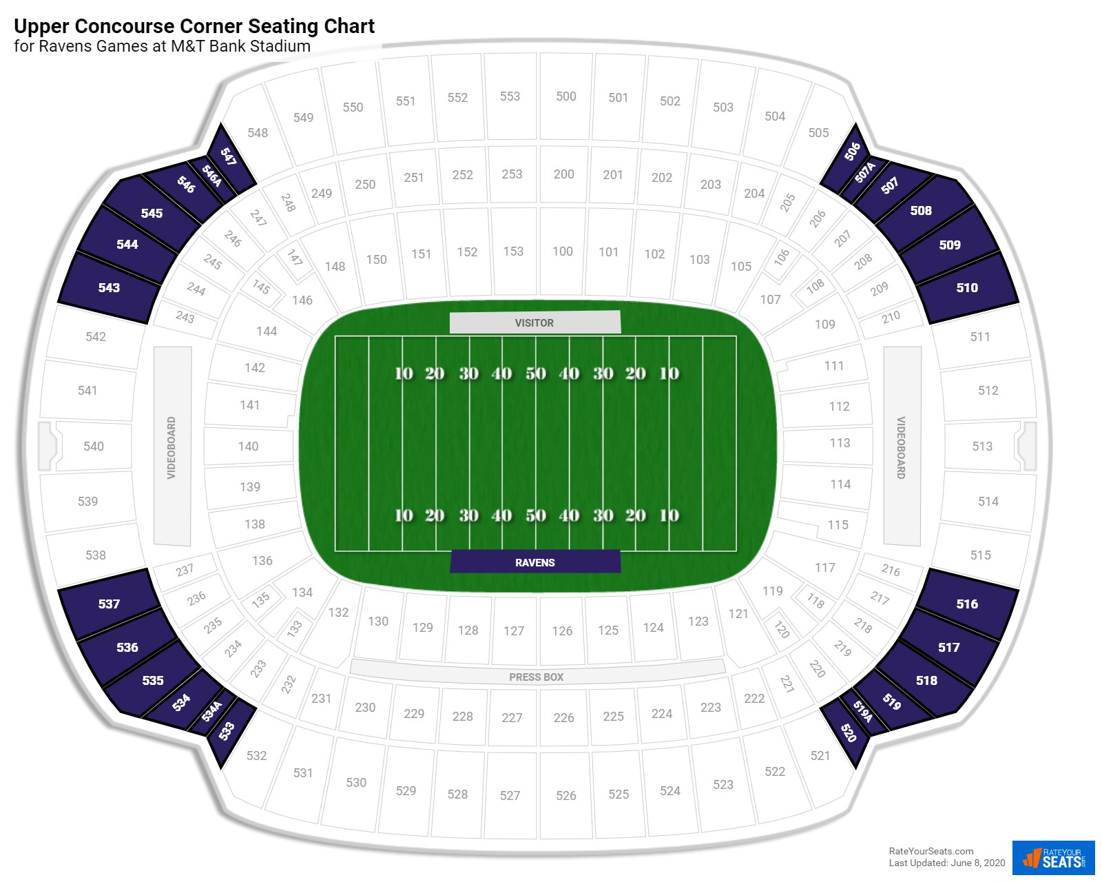 M&T Bank Stadium Upper Concourse Corner seating chart
