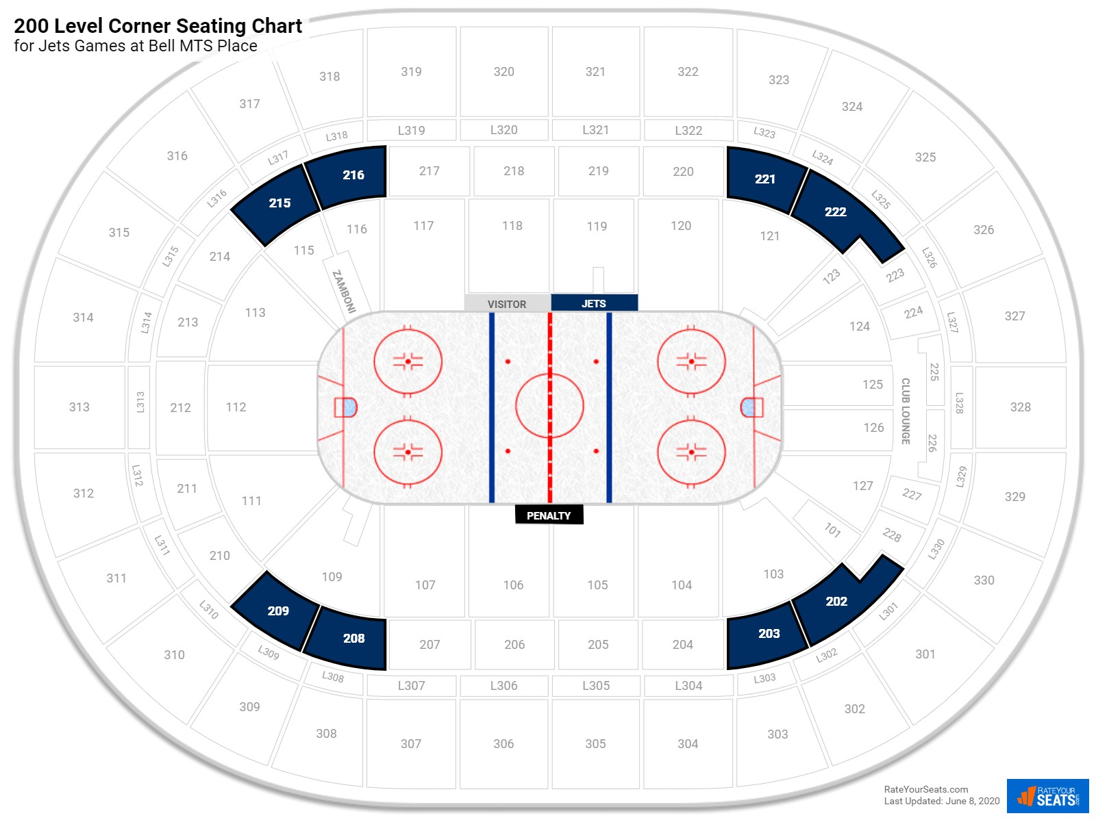 MTS Centre 200 Level Corner seating chart
