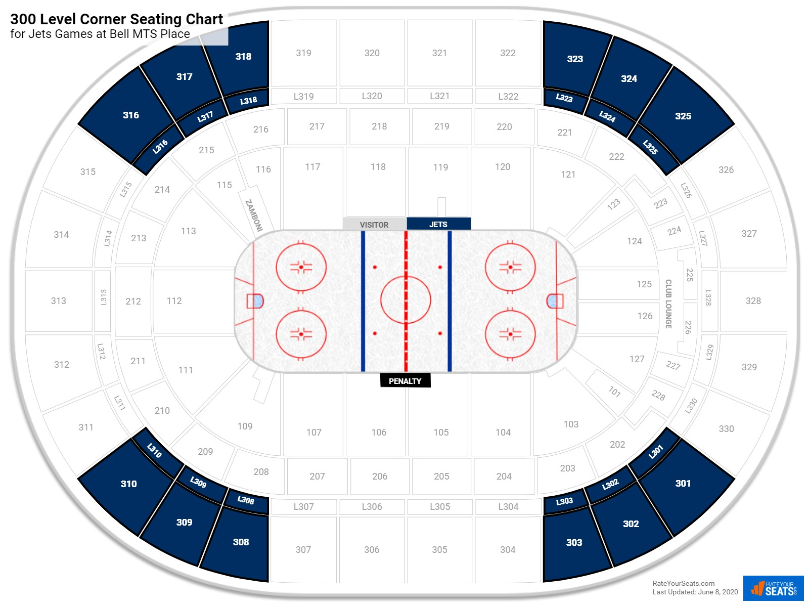MTS Centre 300 Level Corner seating chart