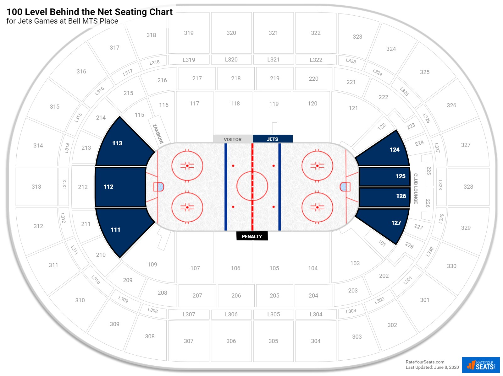 MTS Centre Lower Level Behind the Net seating chart